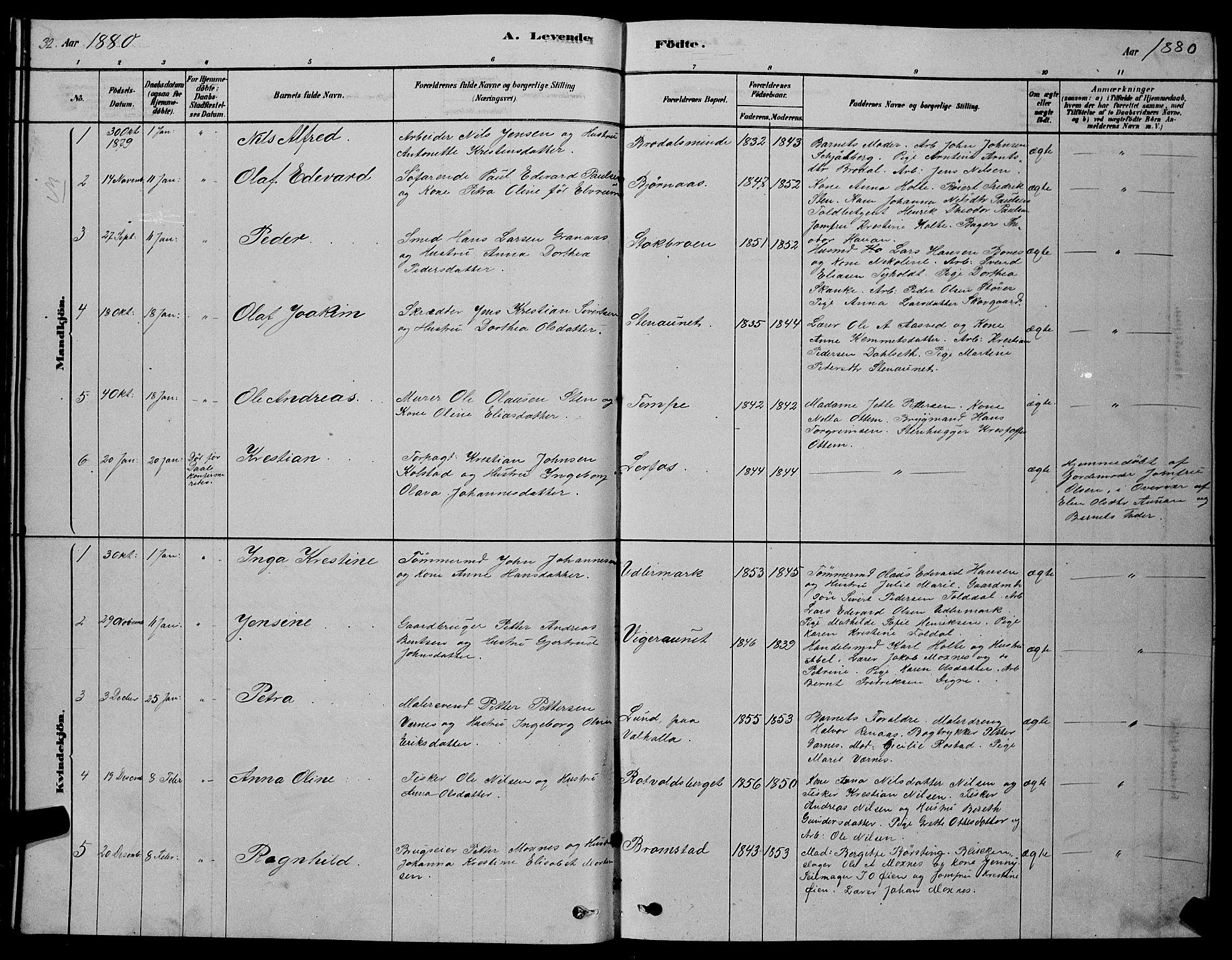 SAT, Ministerialprotokoller, klokkerbøker og fødselsregistre - Sør-Trøndelag, 606/L0312: Klokkerbok nr. 606C08, 1878-1894, s. 32