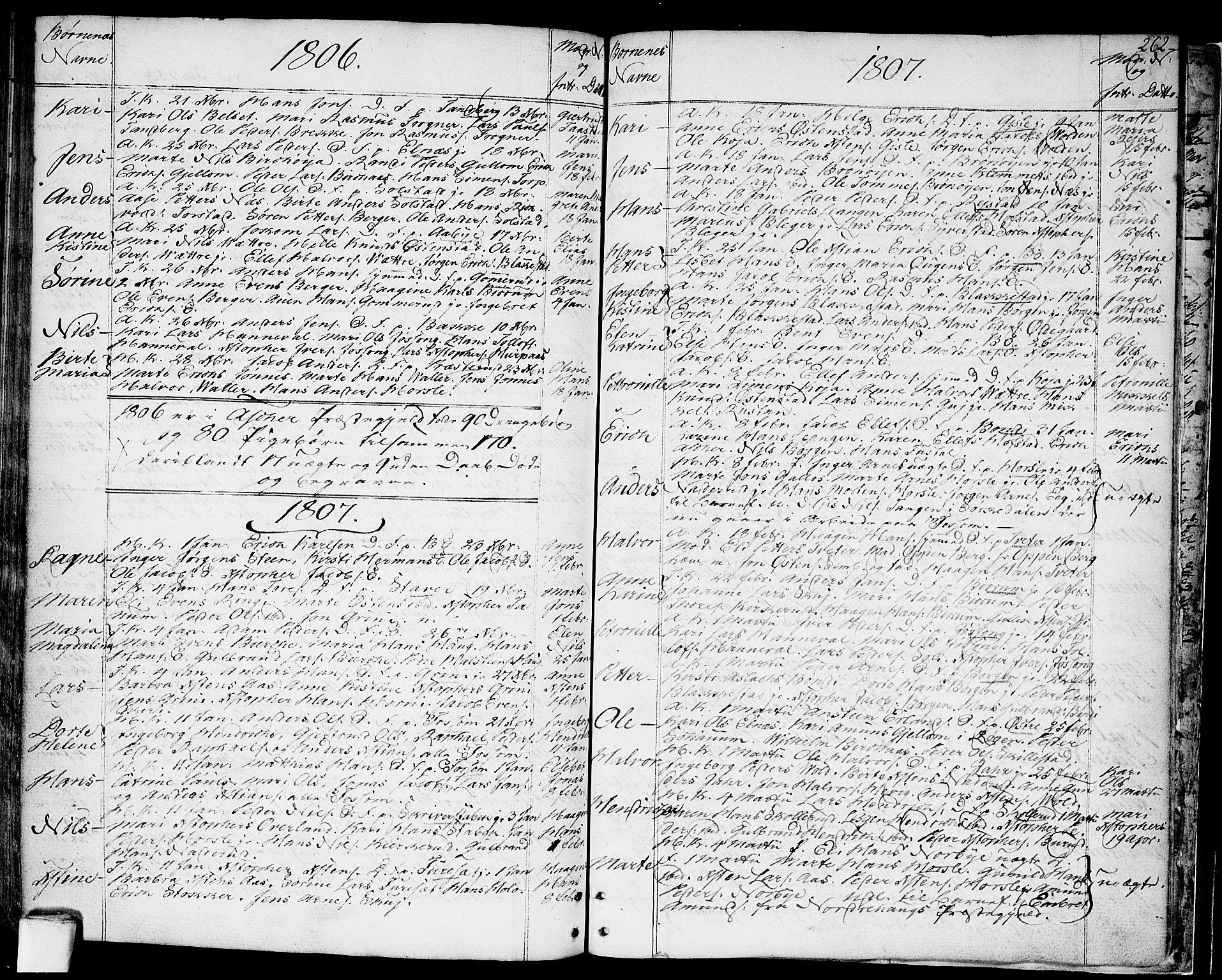 SAO, Asker prestekontor Kirkebøker, F/Fa/L0003: Ministerialbok nr. I 3, 1767-1807, s. 262