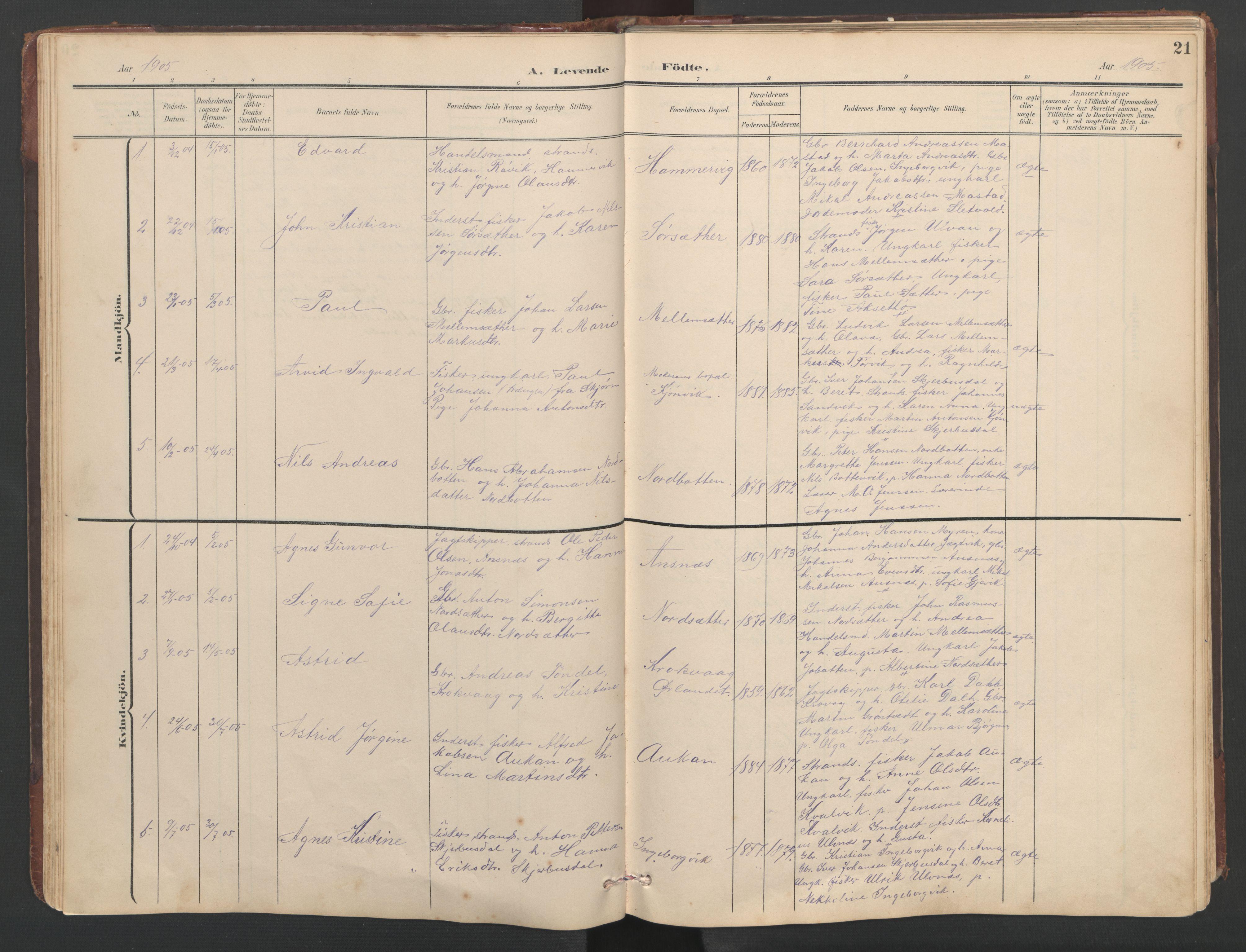 SAT, Ministerialprotokoller, klokkerbøker og fødselsregistre - Sør-Trøndelag, 638/L0571: Klokkerbok nr. 638C03, 1901-1930, s. 21