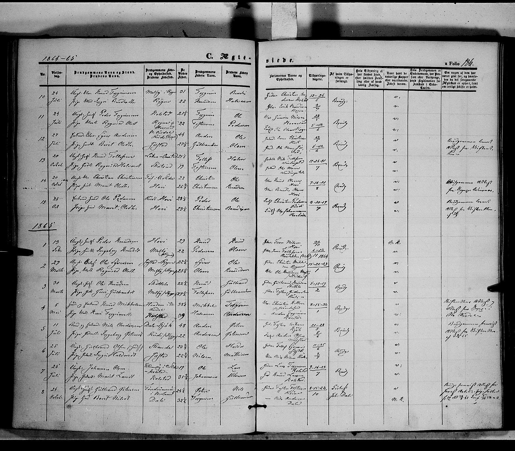 SAH, Øystre Slidre prestekontor, Ministerialbok nr. 1, 1849-1874, s. 186