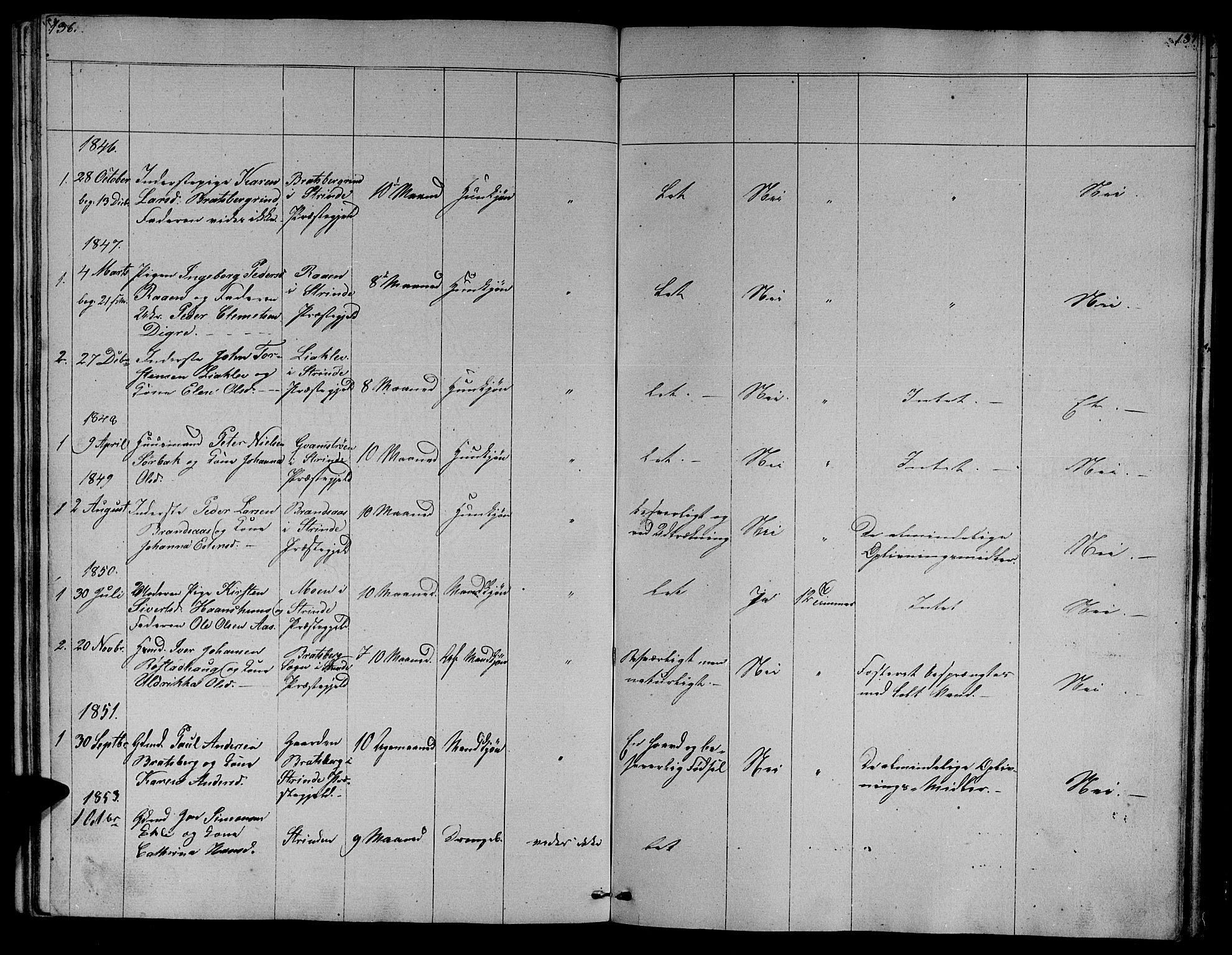SAT, Ministerialprotokoller, klokkerbøker og fødselsregistre - Sør-Trøndelag, 608/L0339: Klokkerbok nr. 608C05, 1844-1863, s. 136-137