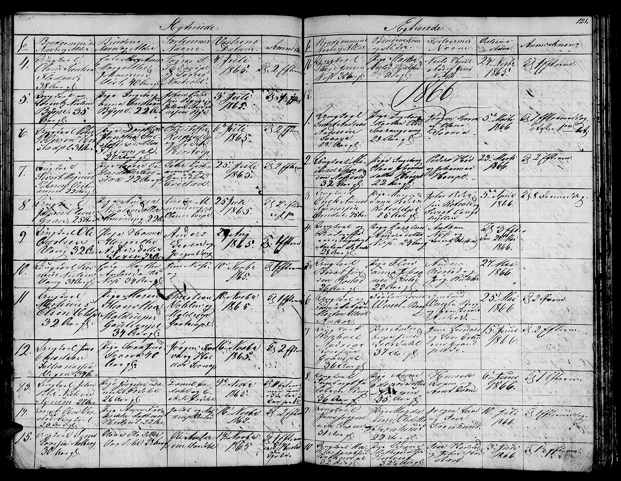 SAT, Ministerialprotokoller, klokkerbøker og fødselsregistre - Nord-Trøndelag, 730/L0299: Klokkerbok nr. 730C02, 1849-1871, s. 121