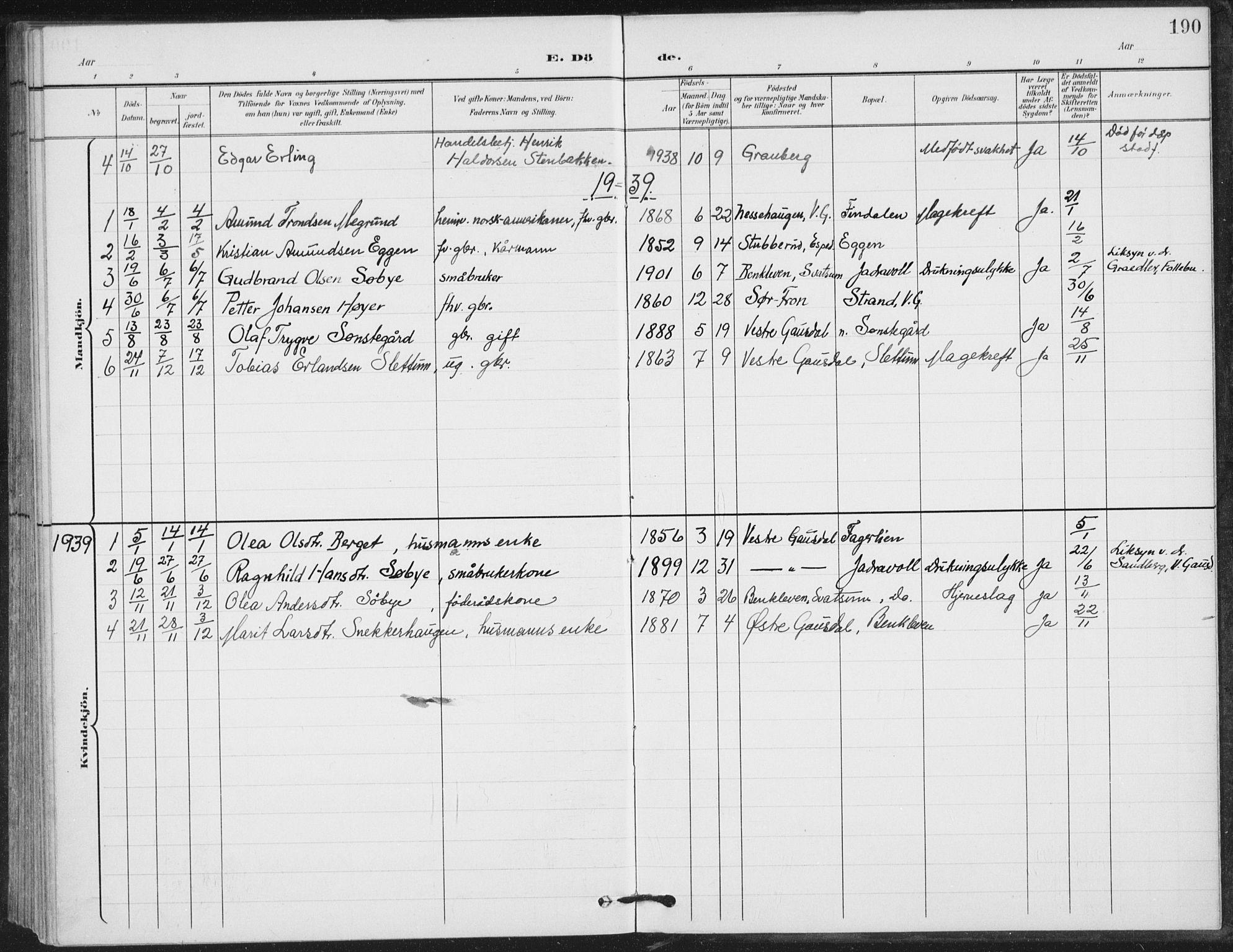 SAH, Vestre Gausdal prestekontor, Klokkerbok nr. 4, 1898-1939, s. 190