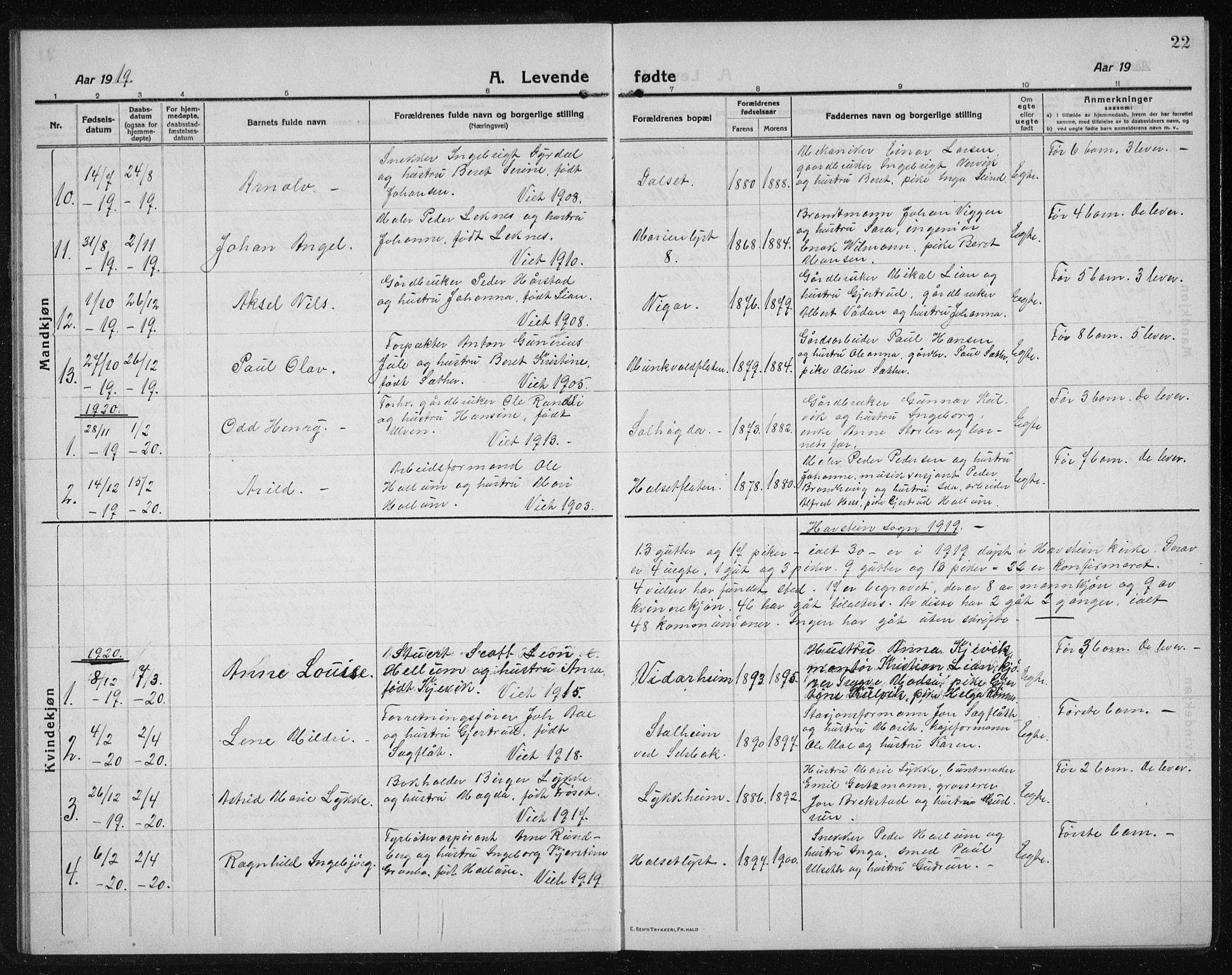 SAT, Ministerialprotokoller, klokkerbøker og fødselsregistre - Sør-Trøndelag, 611/L0356: Klokkerbok nr. 611C04, 1914-1938, s. 22