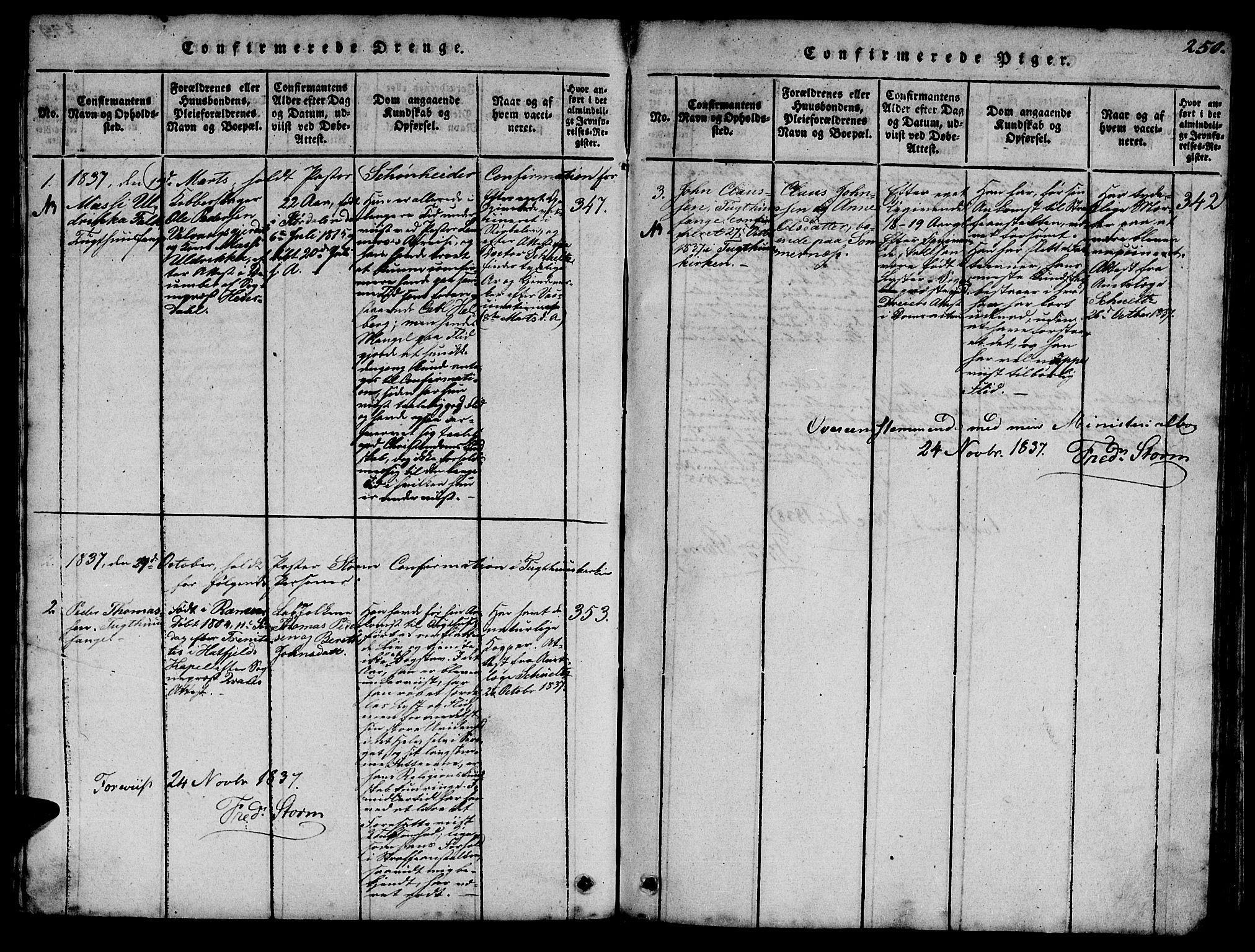 SAT, Ministerialprotokoller, klokkerbøker og fødselsregistre - Sør-Trøndelag, 623/L0478: Klokkerbok nr. 623C01, 1815-1873, s. 250