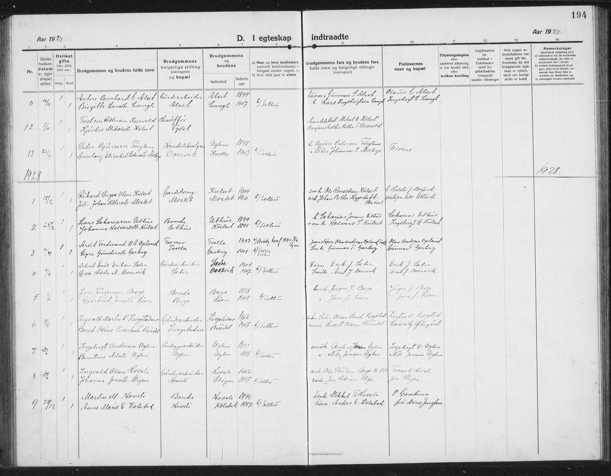 SAT, Ministerialprotokoller, klokkerbøker og fødselsregistre - Sør-Trøndelag, 695/L1158: Klokkerbok nr. 695C09, 1913-1940, s. 194