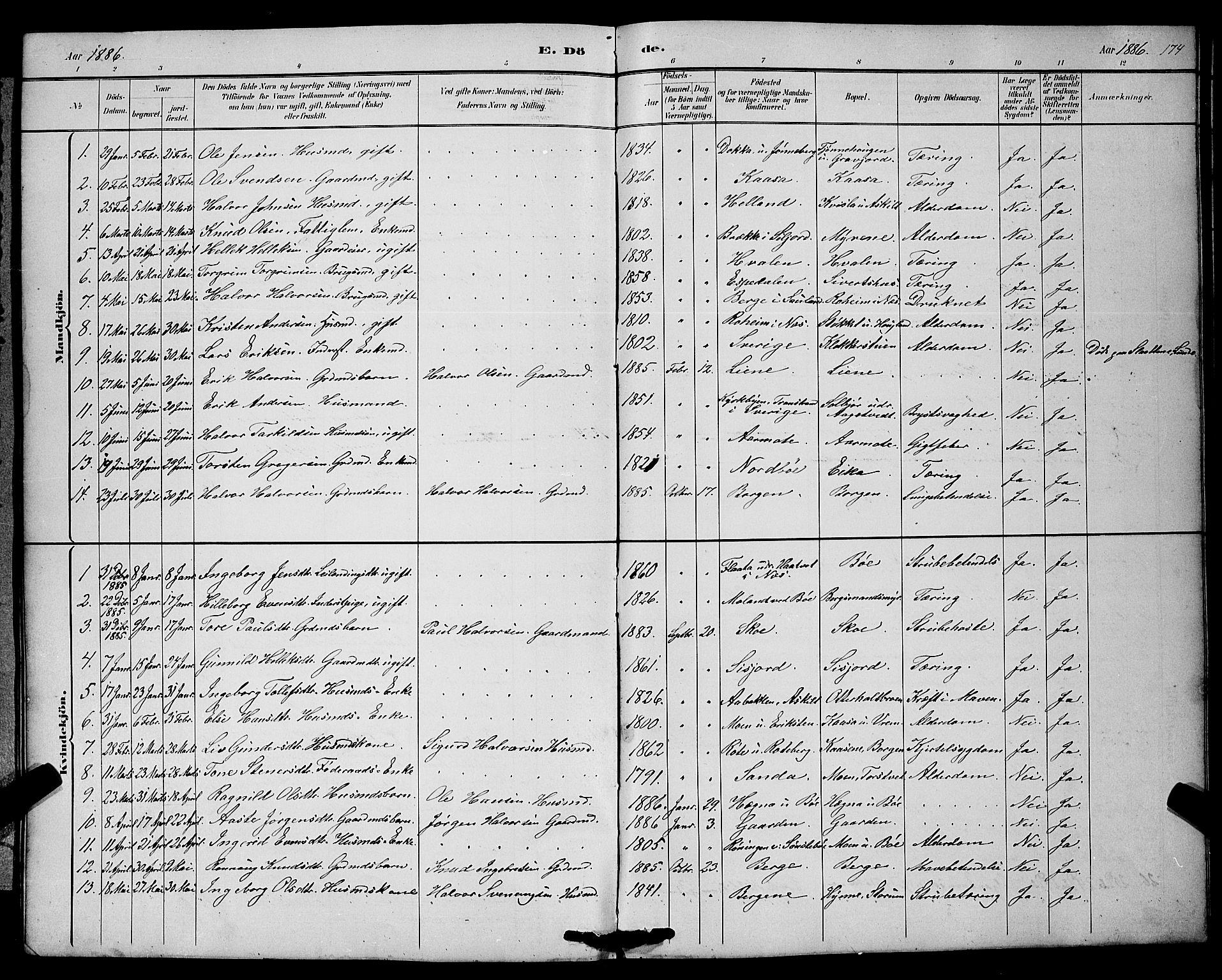 SAKO, Bø kirkebøker, G/Ga/L0005: Klokkerbok nr. 5, 1883-1897, s. 174