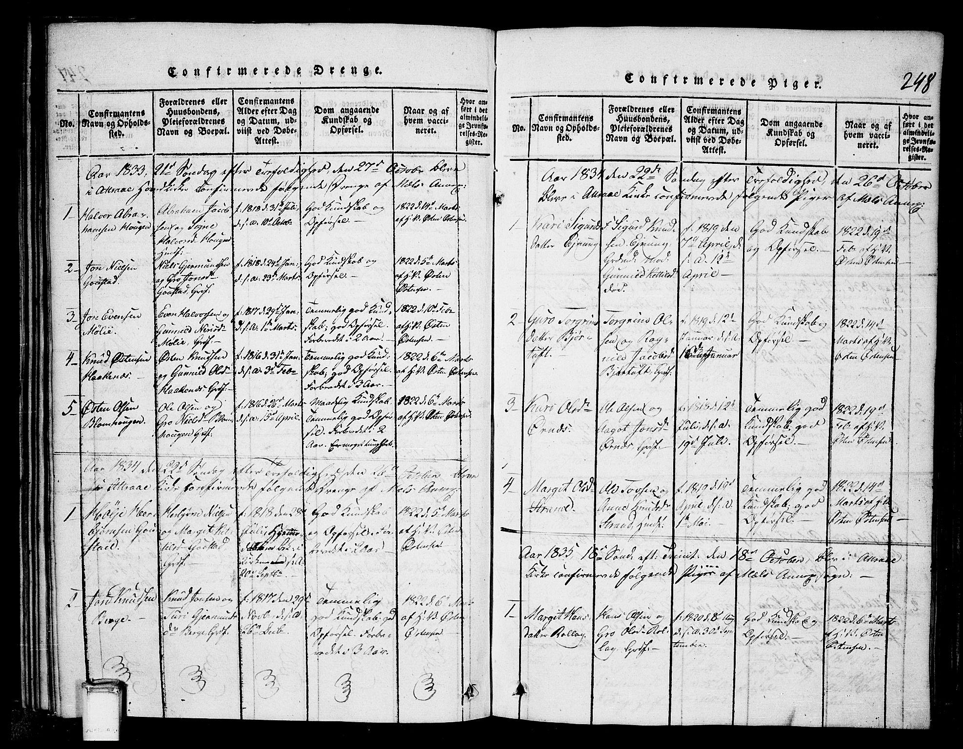 SAKO, Tinn kirkebøker, G/Gb/L0001: Klokkerbok nr. II 1 /1, 1815-1850, s. 248