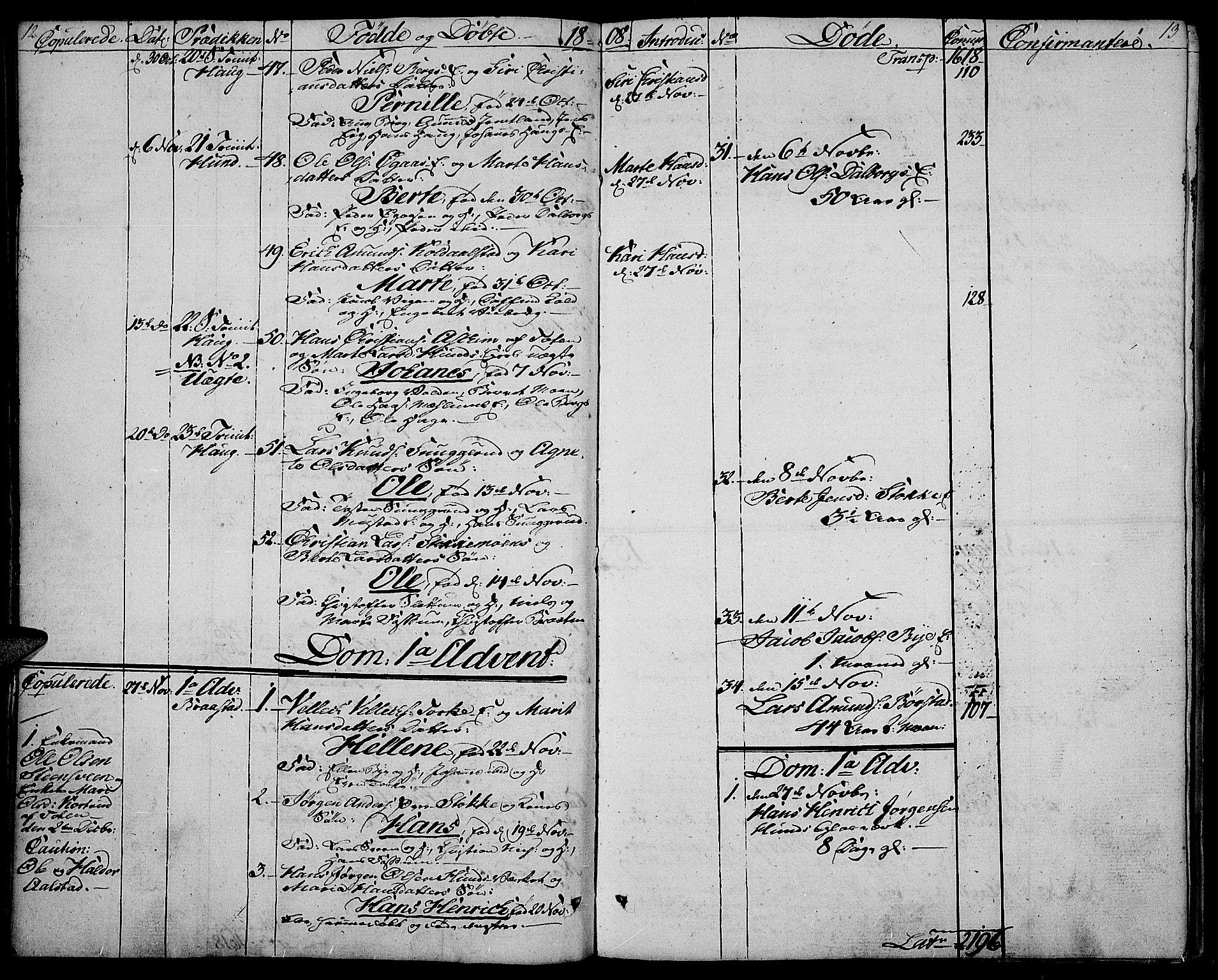 SAH, Vardal prestekontor, H/Ha/Haa/L0003: Ministerialbok nr. 3, 1808-1814, s. 12-13