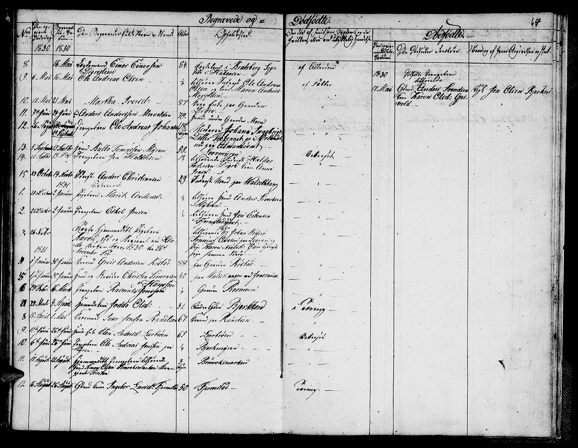 SAT, Ministerialprotokoller, klokkerbøker og fødselsregistre - Sør-Trøndelag, 608/L0337: Klokkerbok nr. 608C03, 1821-1831, s. 64