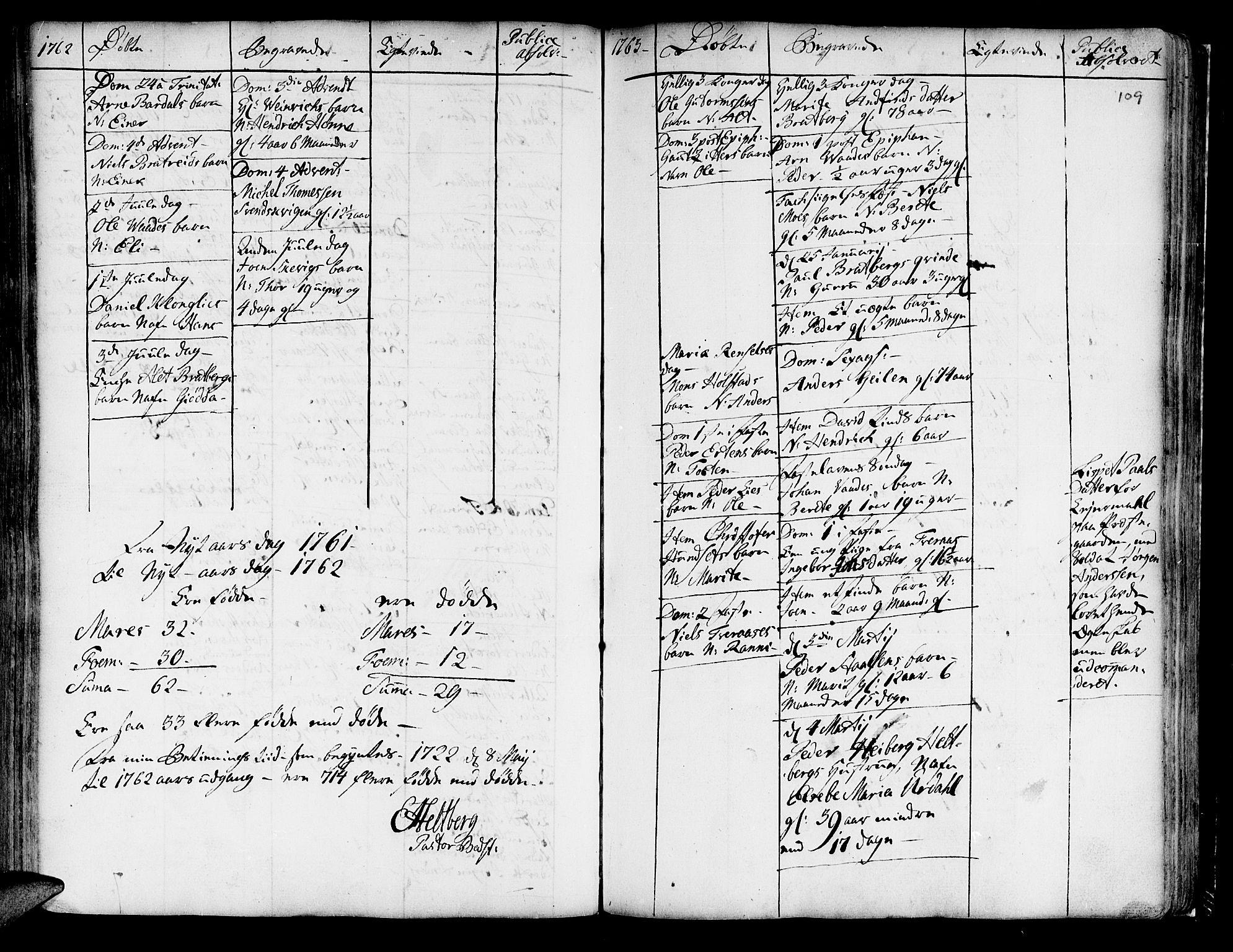 SAT, Ministerialprotokoller, klokkerbøker og fødselsregistre - Nord-Trøndelag, 741/L0385: Ministerialbok nr. 741A01, 1722-1815, s. 109