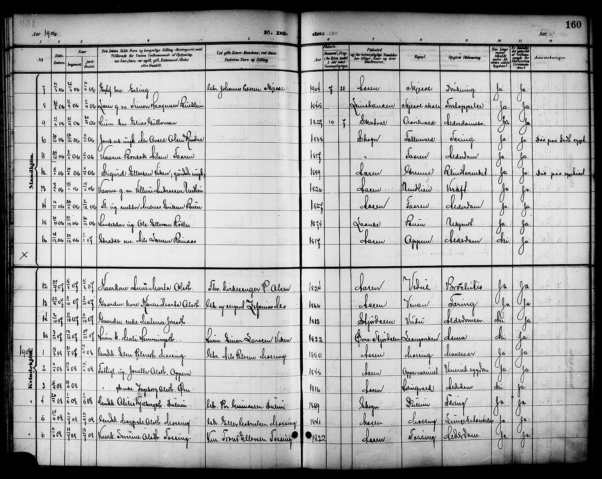 SAT, Ministerialprotokoller, klokkerbøker og fødselsregistre - Nord-Trøndelag, 714/L0135: Klokkerbok nr. 714C04, 1899-1918, s. 160