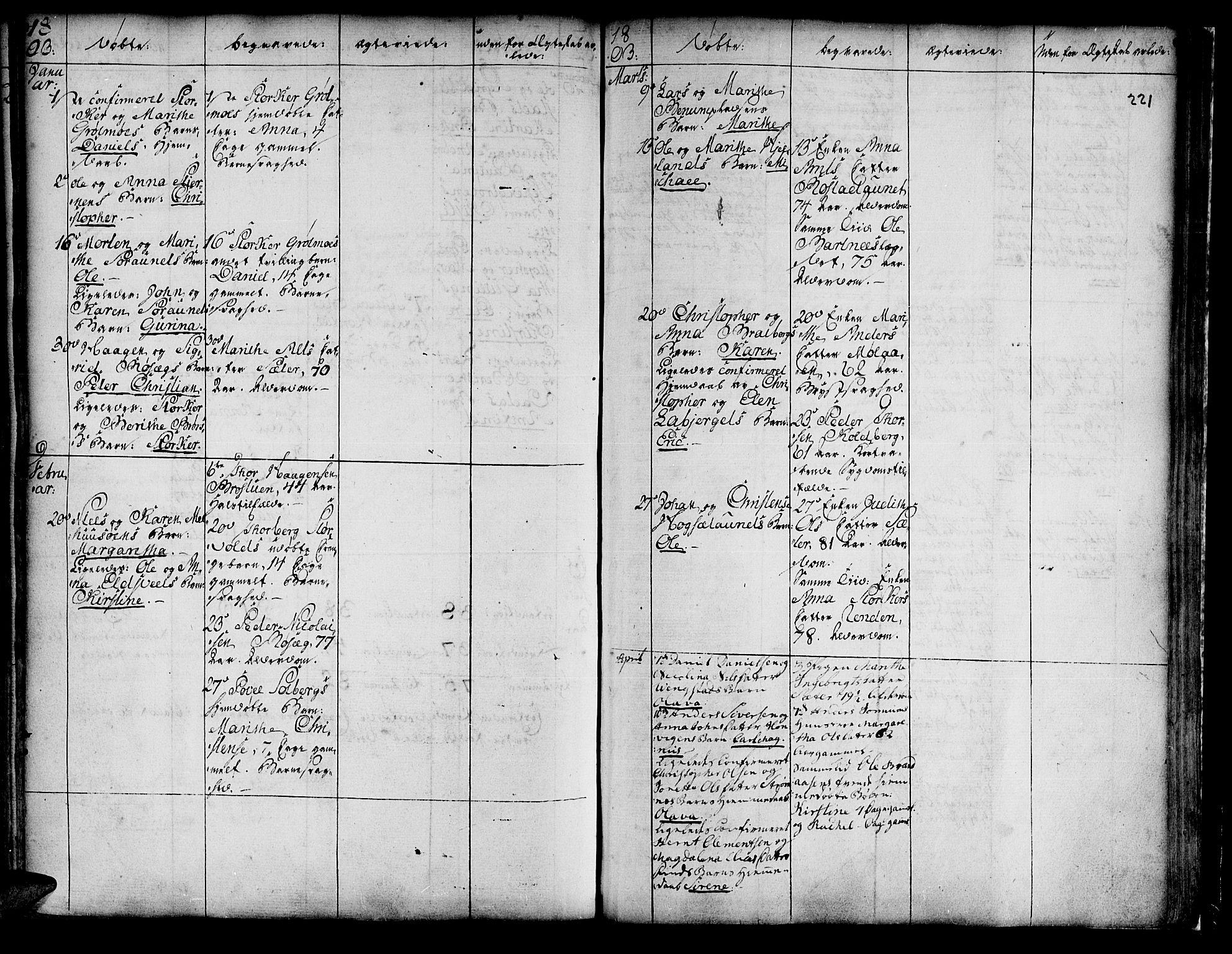 SAT, Ministerialprotokoller, klokkerbøker og fødselsregistre - Nord-Trøndelag, 741/L0385: Ministerialbok nr. 741A01, 1722-1815, s. 221