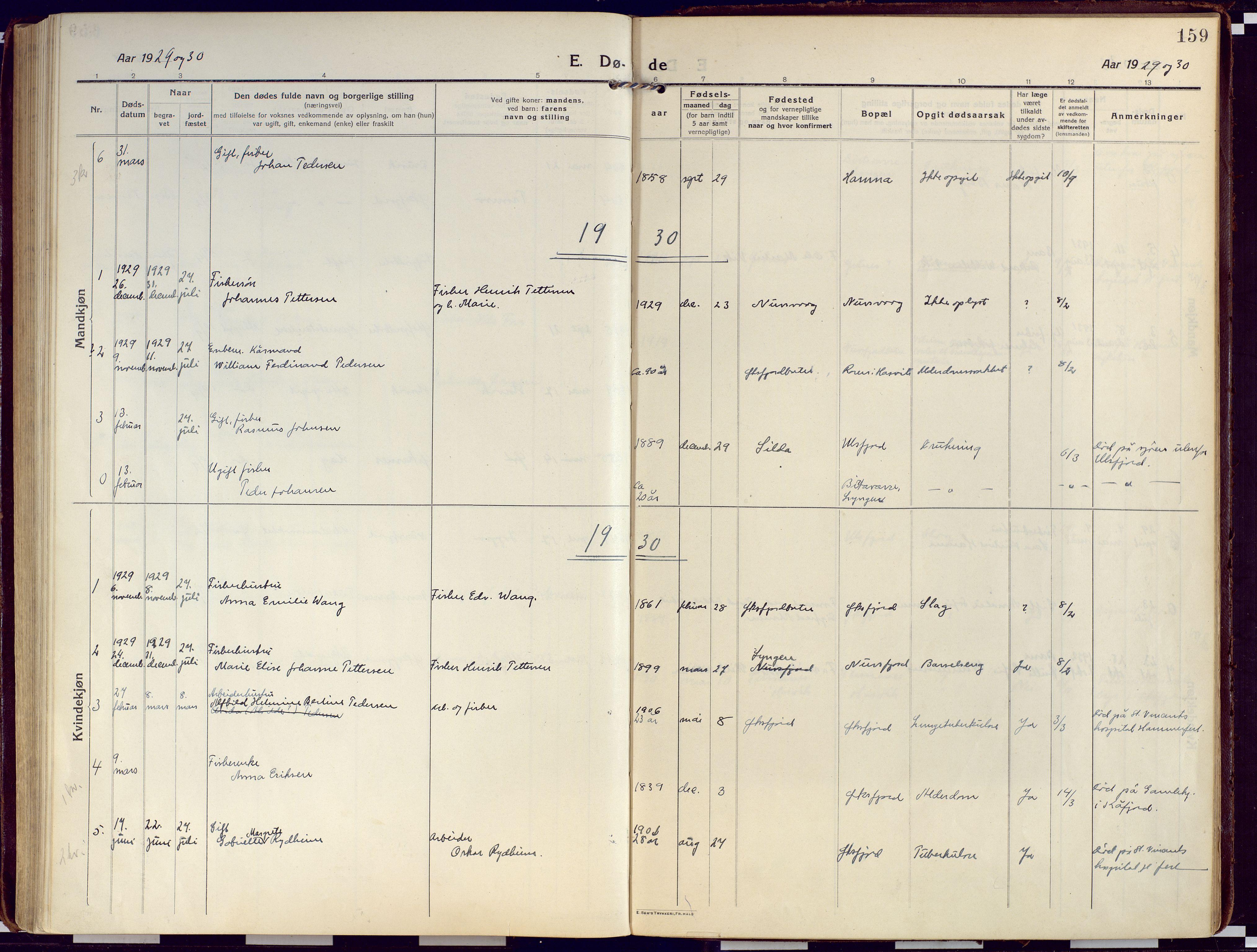 SATØ, Loppa sokneprestkontor, H/Ha/L0012kirke: Ministerialbok nr. 12, 1917-1932, s. 159