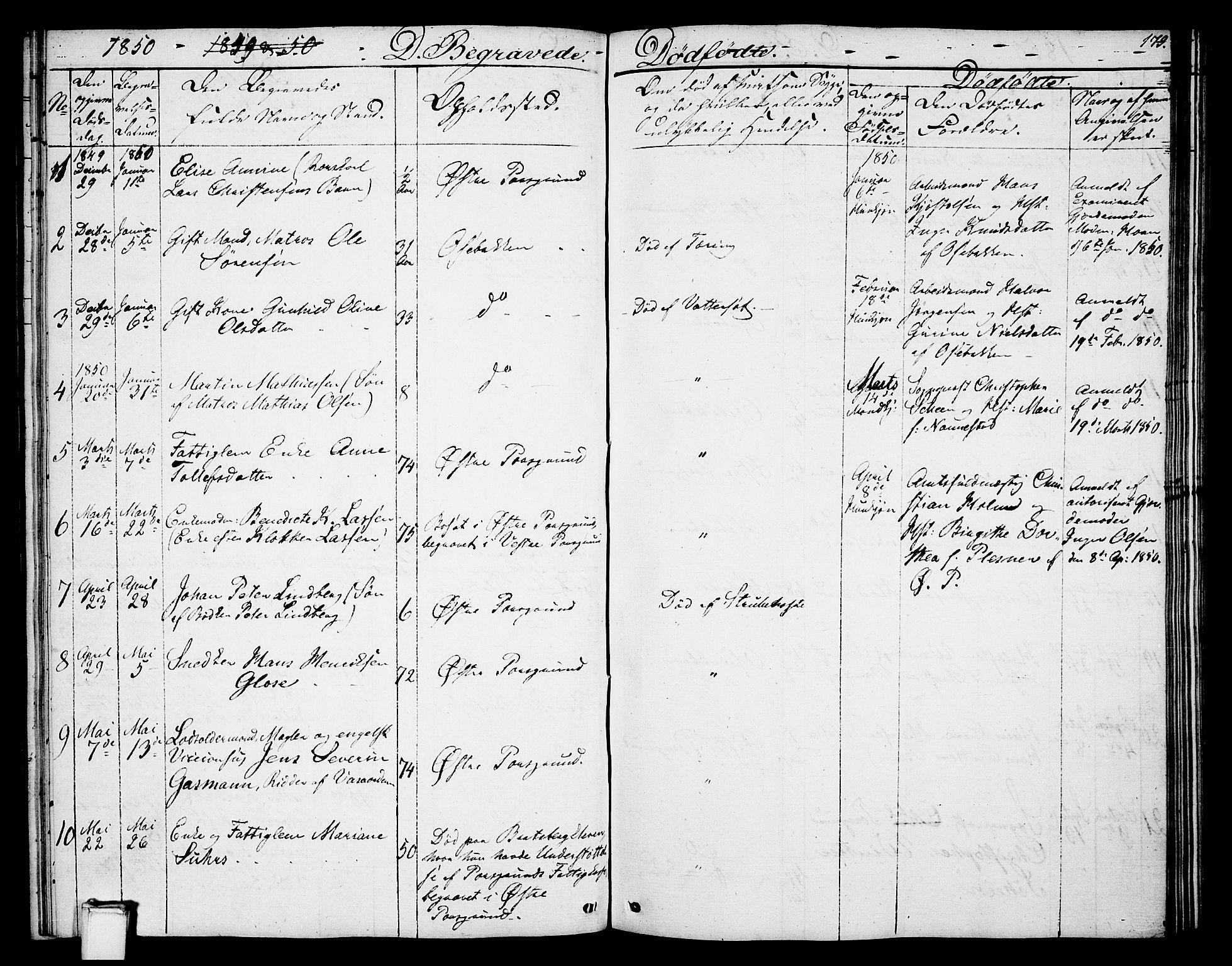 SAKO, Porsgrunn kirkebøker , G/Gb/L0003: Klokkerbok nr. II 3, 1841-1852, s. 179