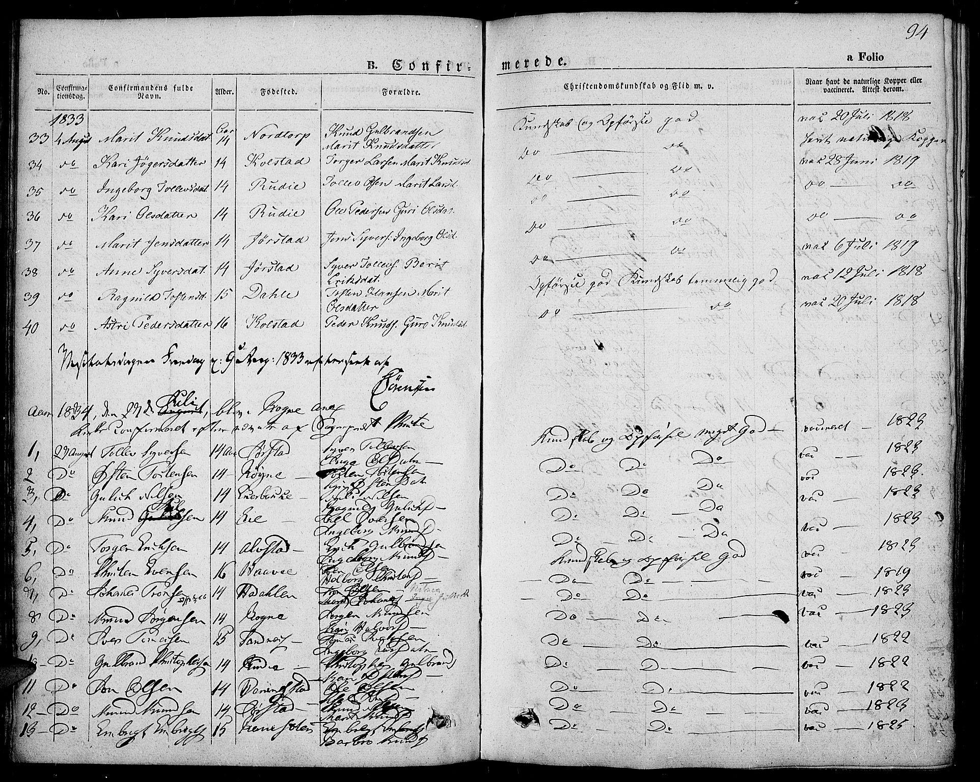 SAH, Slidre prestekontor, Ministerialbok nr. 4, 1831-1848, s. 94