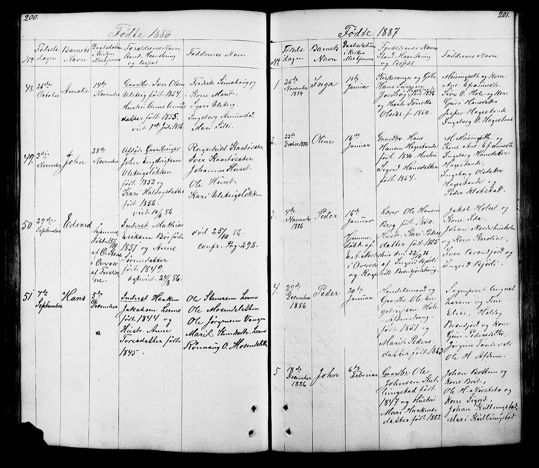 SAH, Lesja prestekontor, Klokkerbok nr. 5, 1850-1894, s. 200-201
