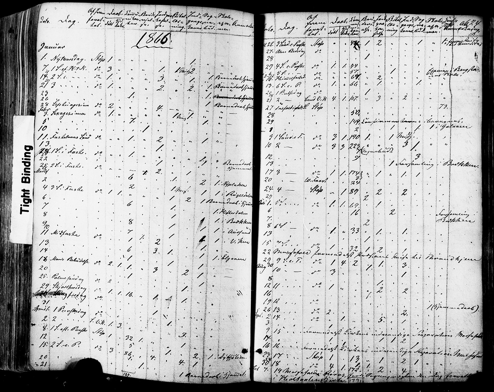 SAT, Ministerialprotokoller, klokkerbøker og fødselsregistre - Sør-Trøndelag, 681/L0932: Ministerialbok nr. 681A10, 1860-1878, s. 624