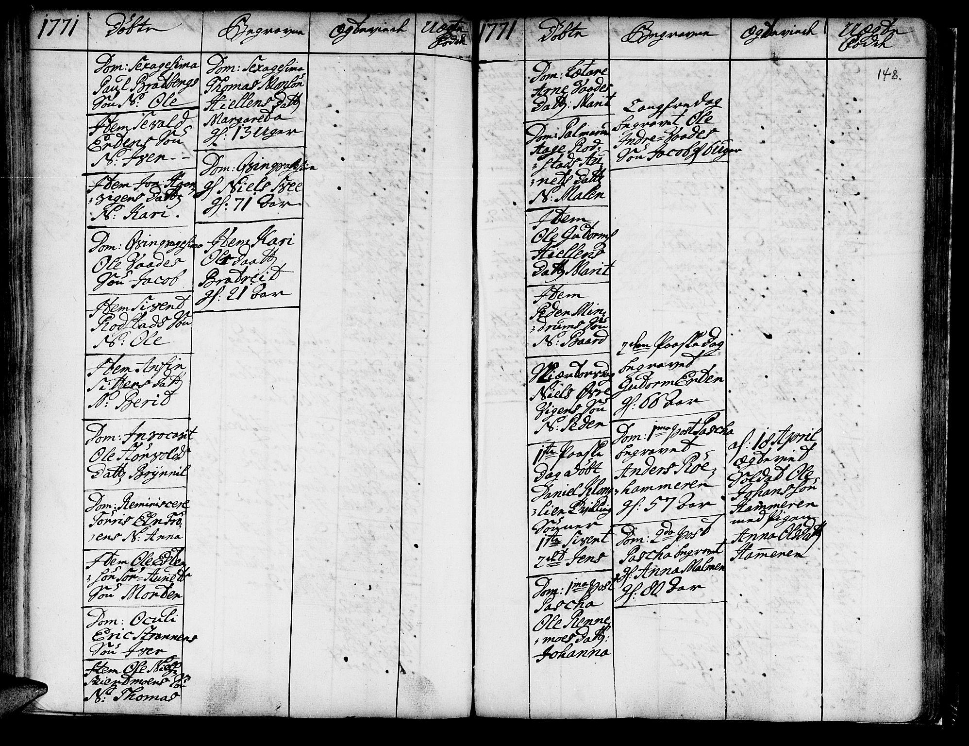 SAT, Ministerialprotokoller, klokkerbøker og fødselsregistre - Nord-Trøndelag, 741/L0385: Ministerialbok nr. 741A01, 1722-1815, s. 148