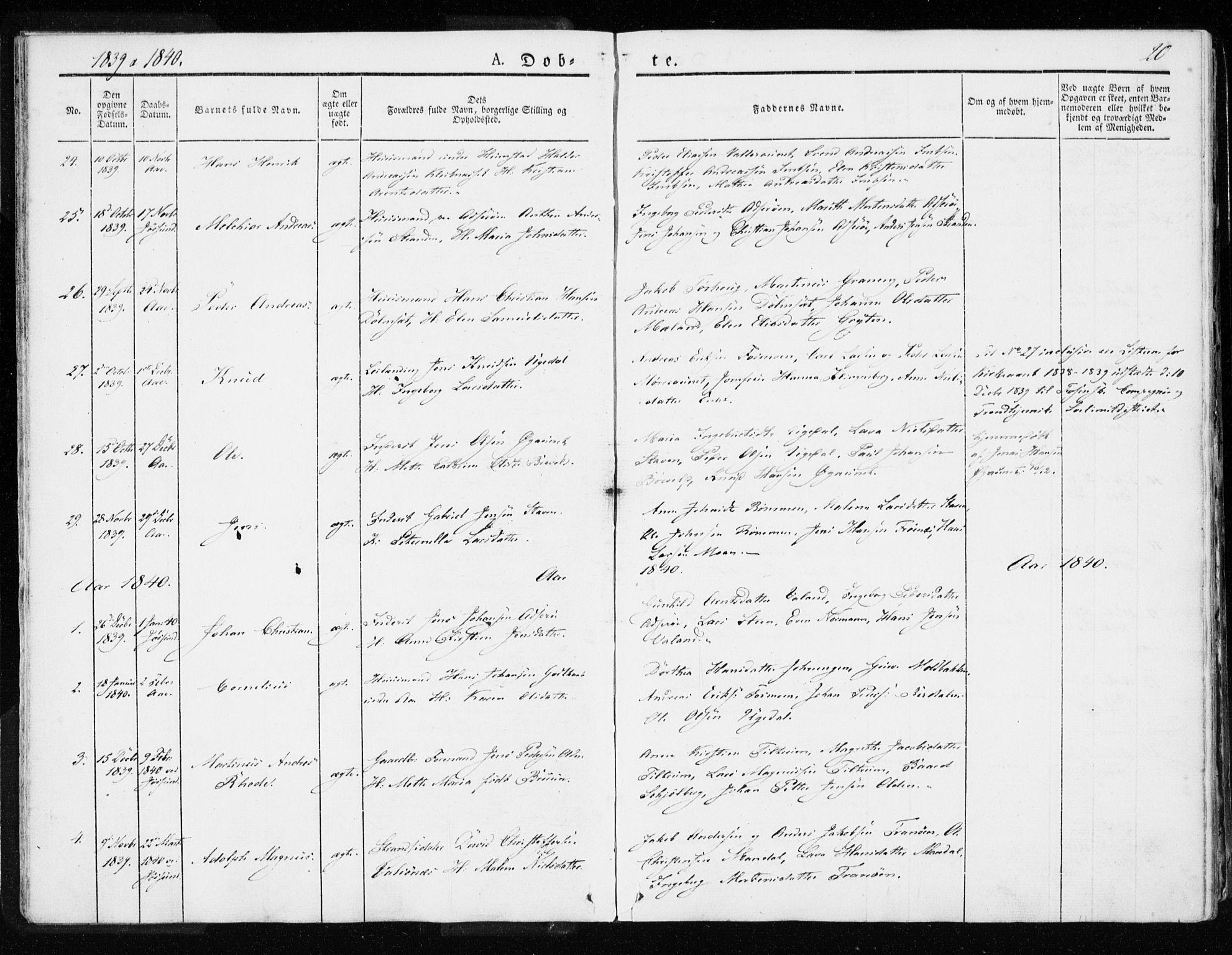 SAT, Ministerialprotokoller, klokkerbøker og fødselsregistre - Sør-Trøndelag, 655/L0676: Ministerialbok nr. 655A05, 1830-1847, s. 20