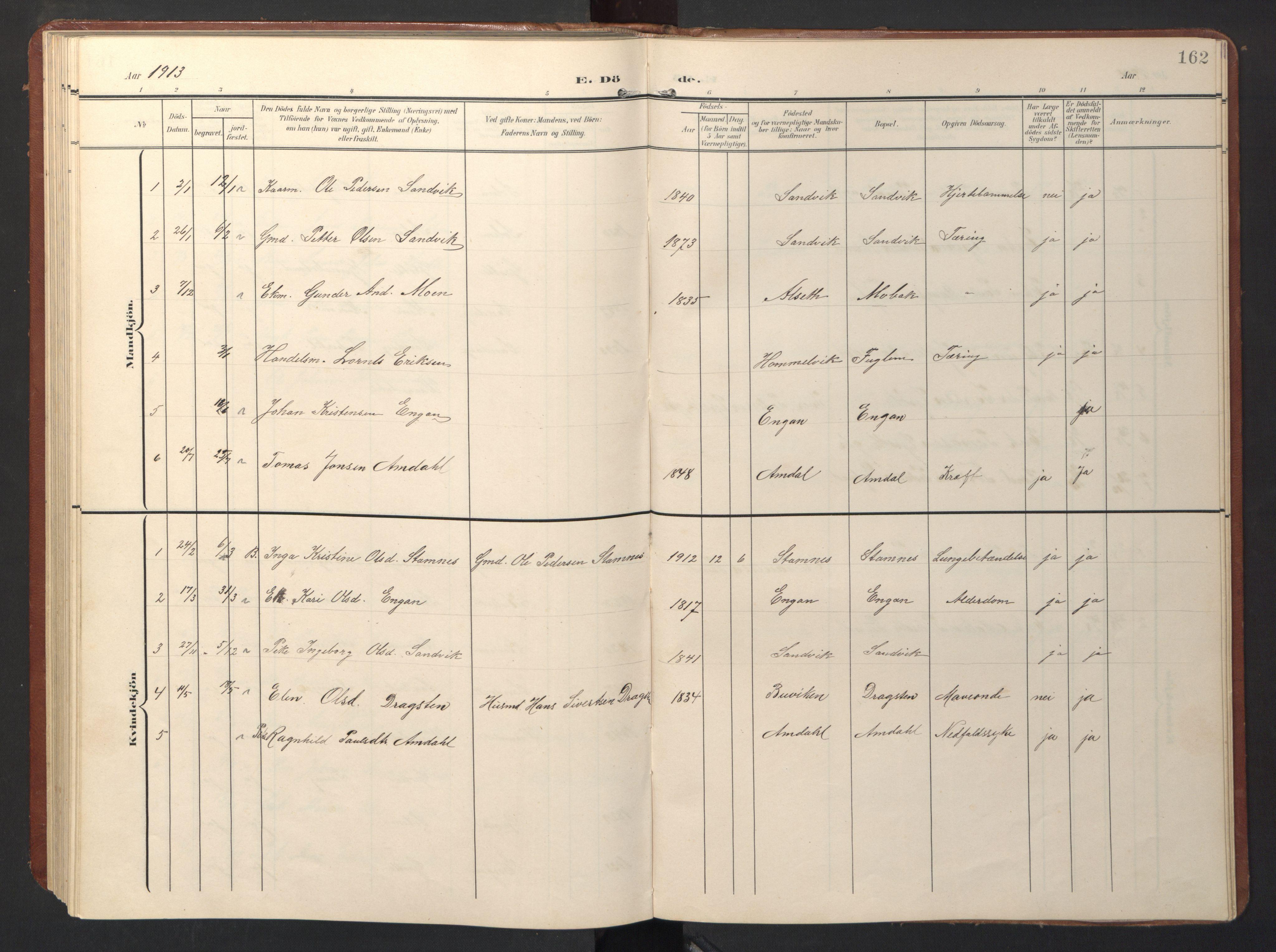 SAT, Ministerialprotokoller, klokkerbøker og fødselsregistre - Sør-Trøndelag, 696/L1161: Klokkerbok nr. 696C01, 1902-1950, s. 162