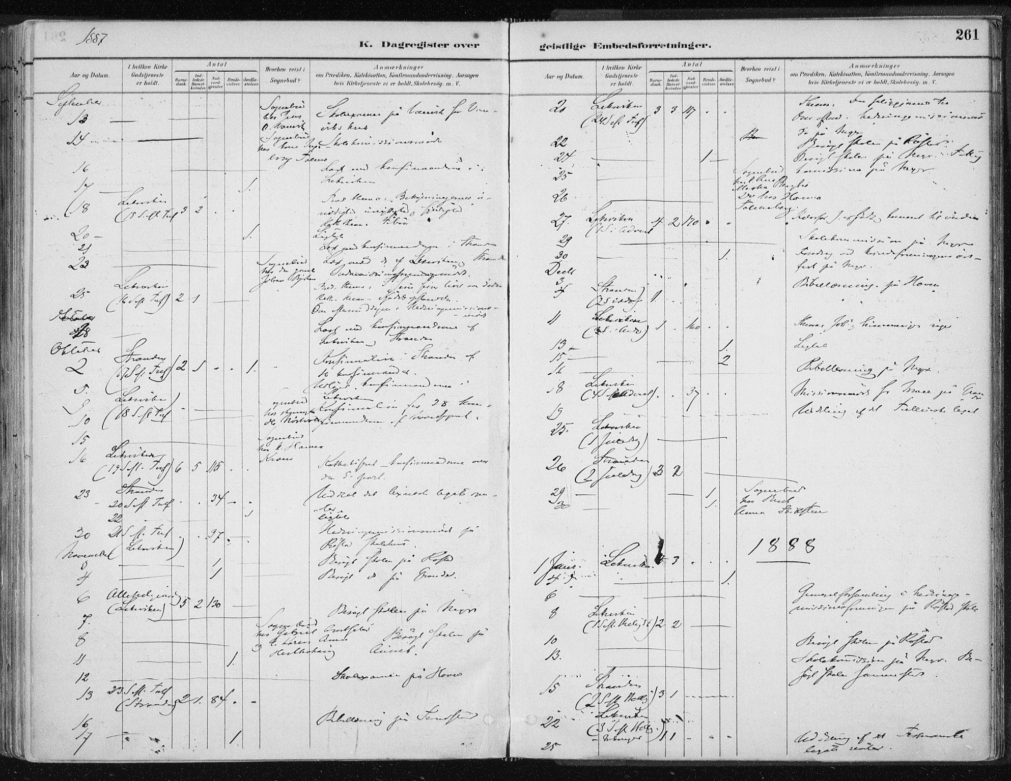 SAT, Ministerialprotokoller, klokkerbøker og fødselsregistre - Nord-Trøndelag, 701/L0010: Ministerialbok nr. 701A10, 1883-1899, s. 261