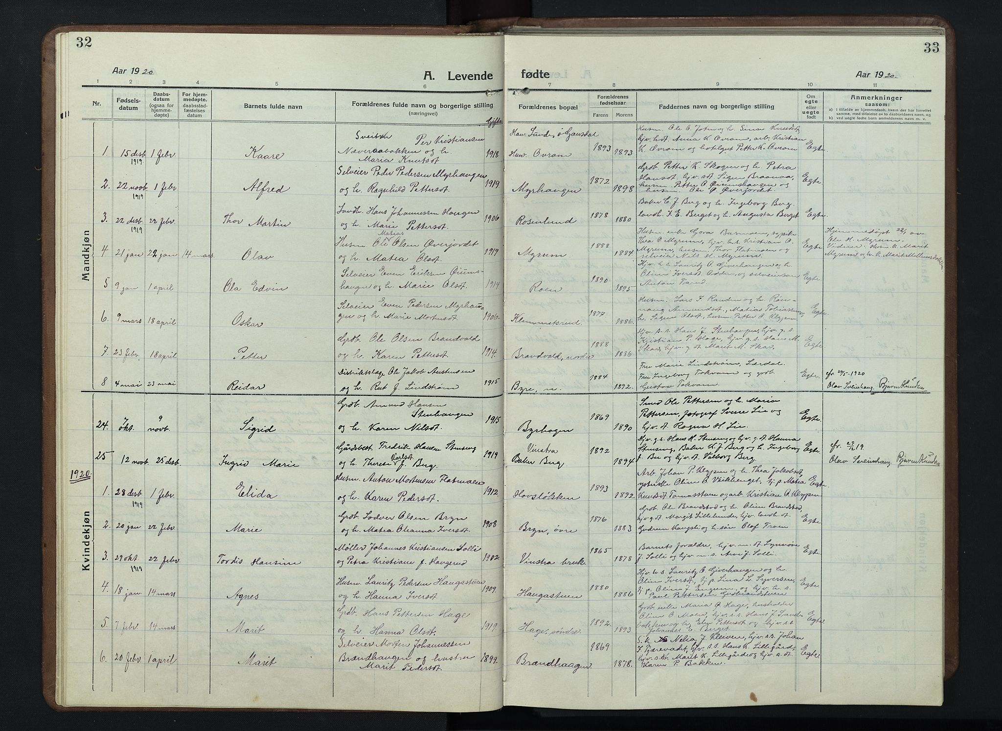 SAH, Nord-Fron prestekontor, Klokkerbok nr. 7, 1915-1946, s. 32-33