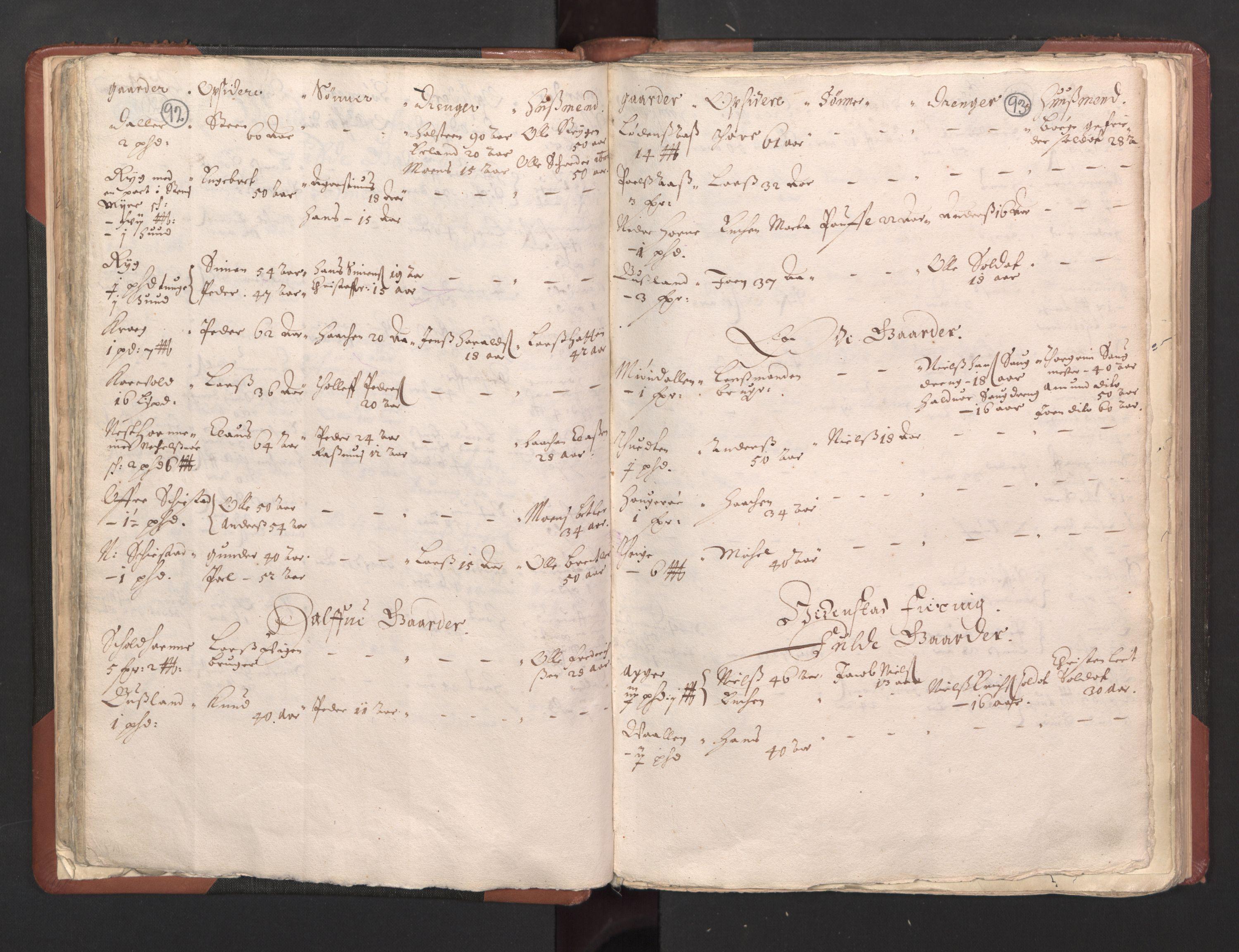 RA, Fogdenes og sorenskrivernes manntall 1664-1666, nr. 5: Fogderier (len og skipreider) i nåværende Buskerud fylke og Vestfold fylke, 1664, s. 92-93