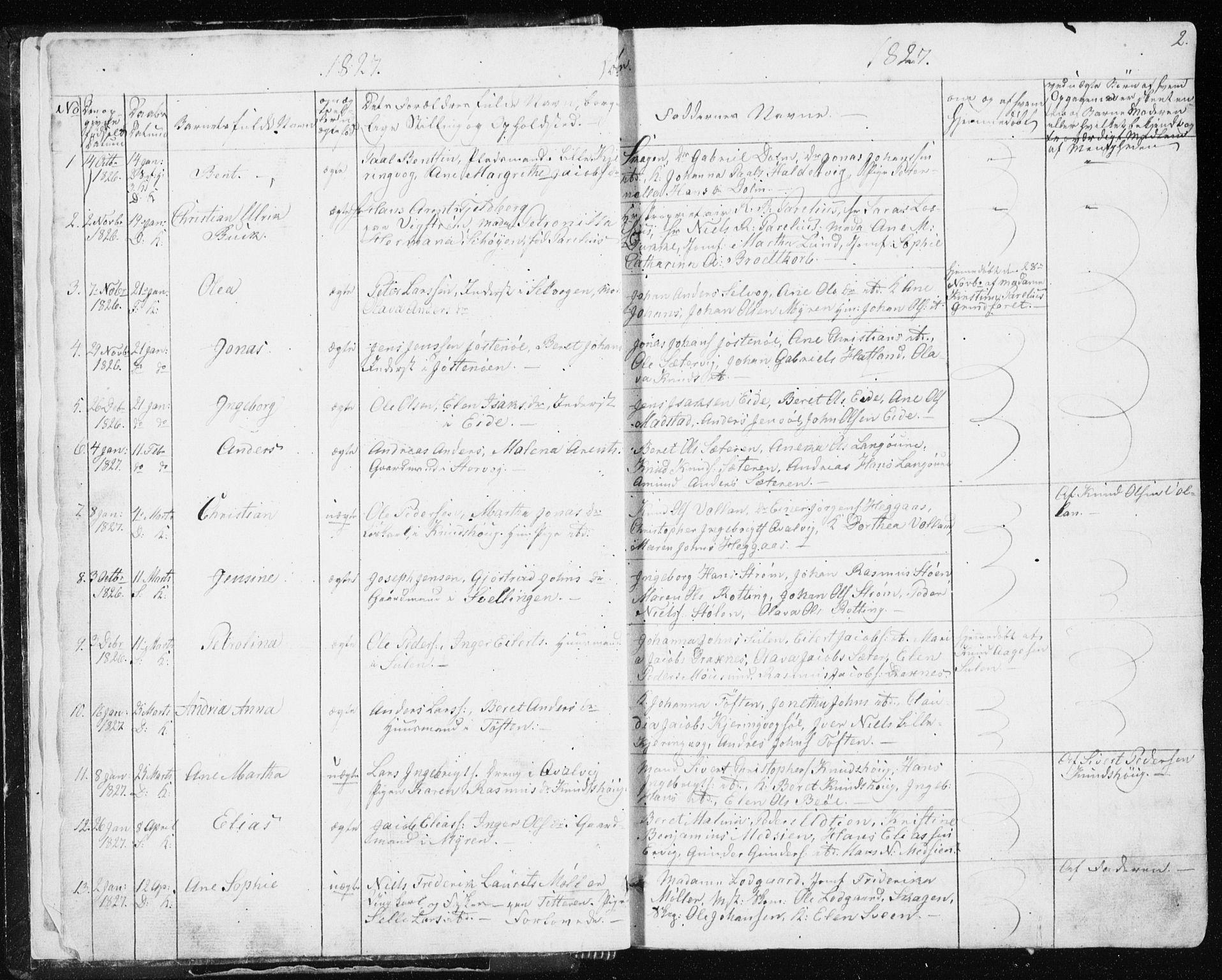 SAT, Ministerialprotokoller, klokkerbøker og fødselsregistre - Sør-Trøndelag, 634/L0528: Ministerialbok nr. 634A04, 1827-1842, s. 2