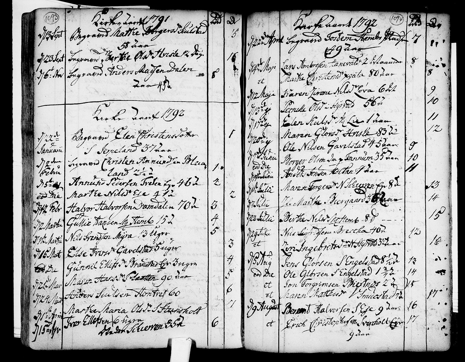 SAKO, Lardal kirkebøker, F/Fa/L0003: Ministerialbok nr. I 3, 1733-1815, s. 1093-1094