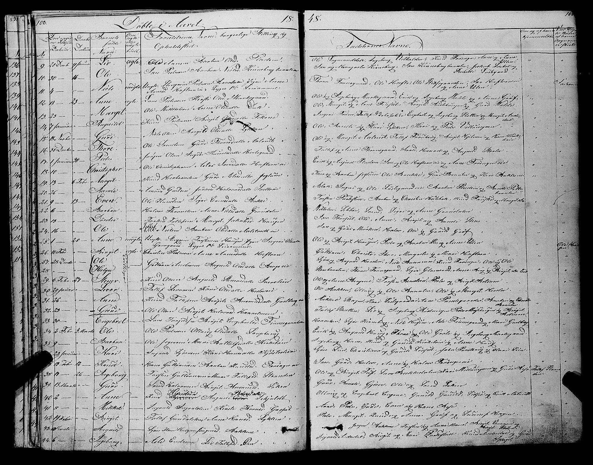 SAKO, Gol kirkebøker, F/Fa/L0002: Ministerialbok nr. I 2, 1837-1863, s. 102-103