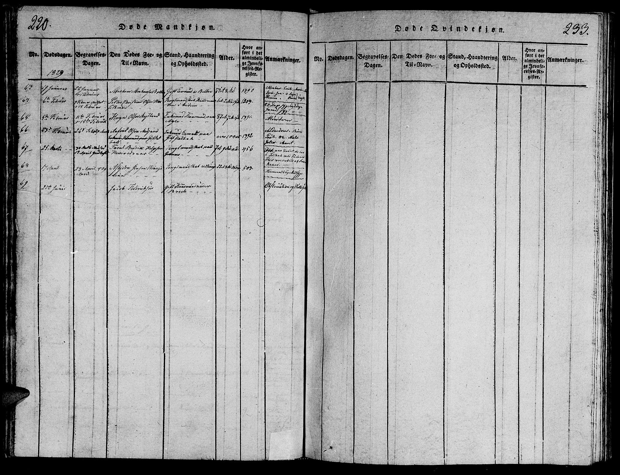 SAT, Ministerialprotokoller, klokkerbøker og fødselsregistre - Nord-Trøndelag, 749/L0479: Klokkerbok nr. 749C01, 1817-1829, s. 220-233