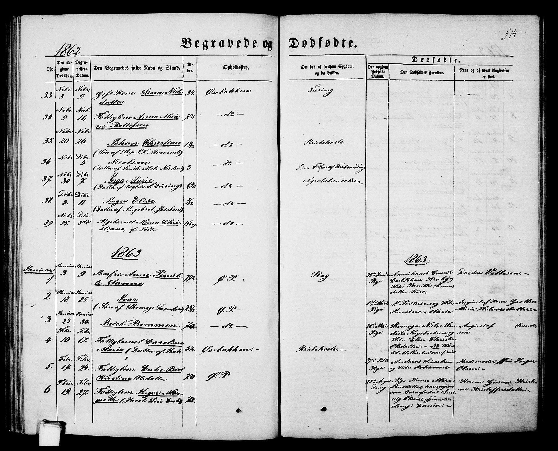 SAKO, Porsgrunn kirkebøker , G/Gb/L0004: Klokkerbok nr. II 4, 1853-1882, s. 514