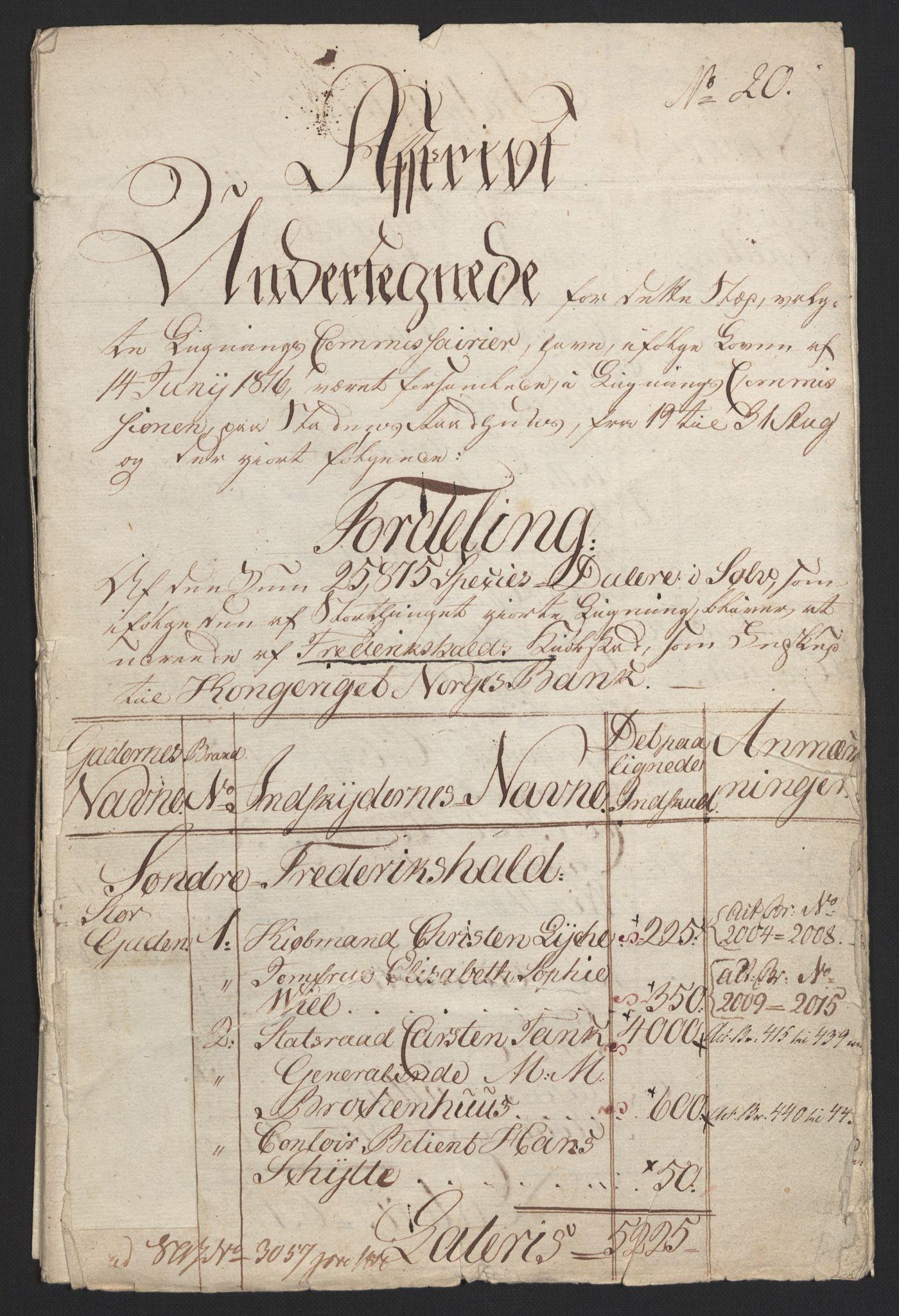 NOBA, Norges Bank/Sølvskatten 1816*, 1816-1822, s. 4
