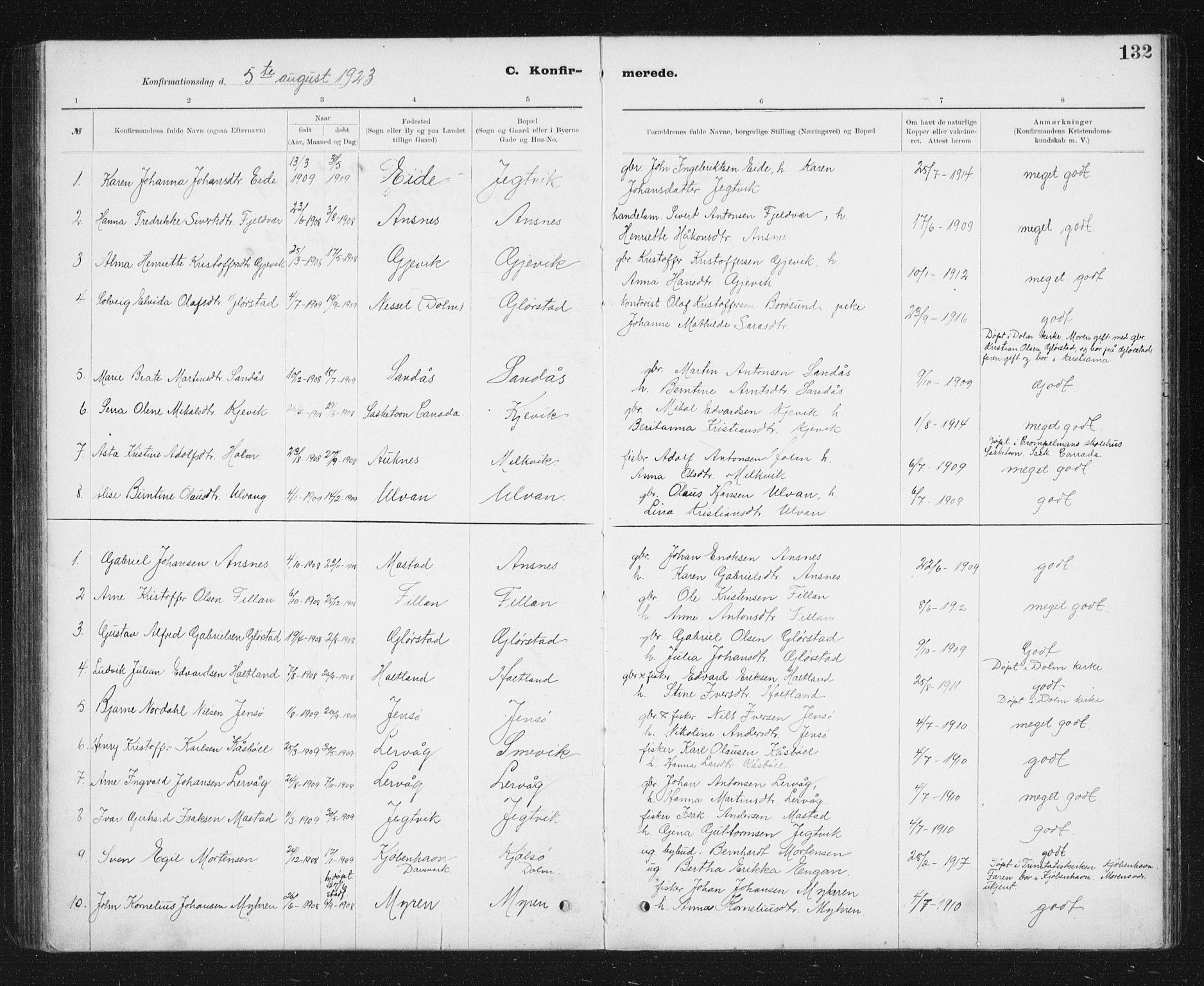 SAT, Ministerialprotokoller, klokkerbøker og fødselsregistre - Sør-Trøndelag, 637/L0563: Klokkerbok nr. 637C04, 1899-1940, s. 132