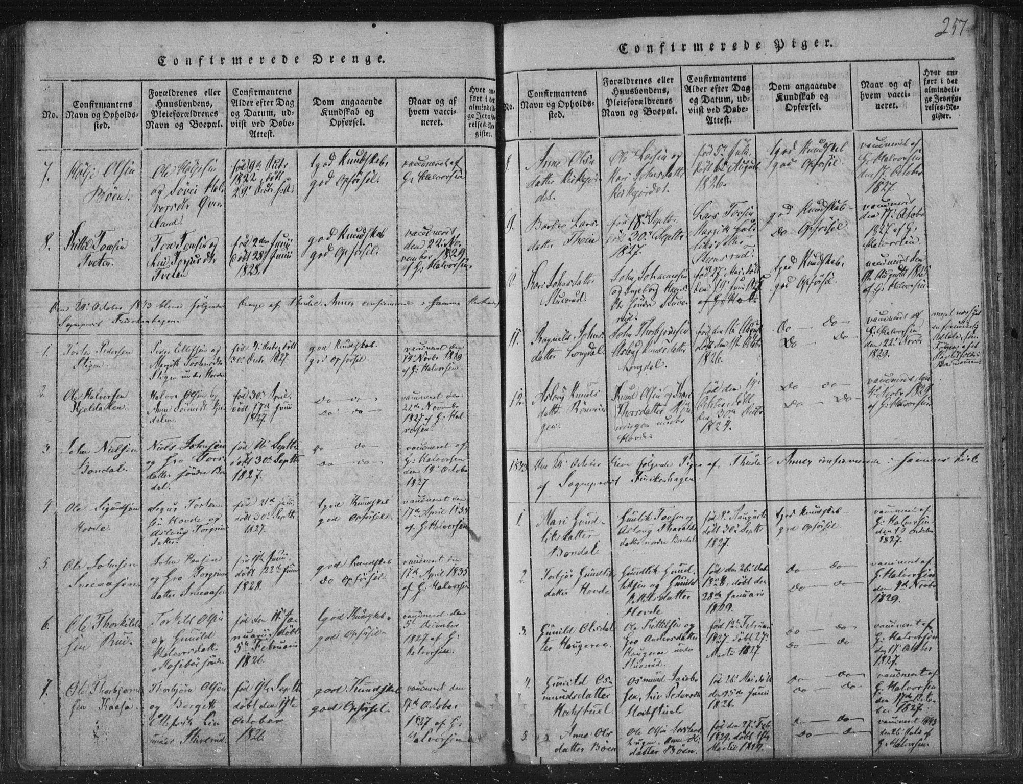 SAKO, Hjartdal kirkebøker, F/Fc/L0001: Ministerialbok nr. III 1, 1815-1843, s. 257