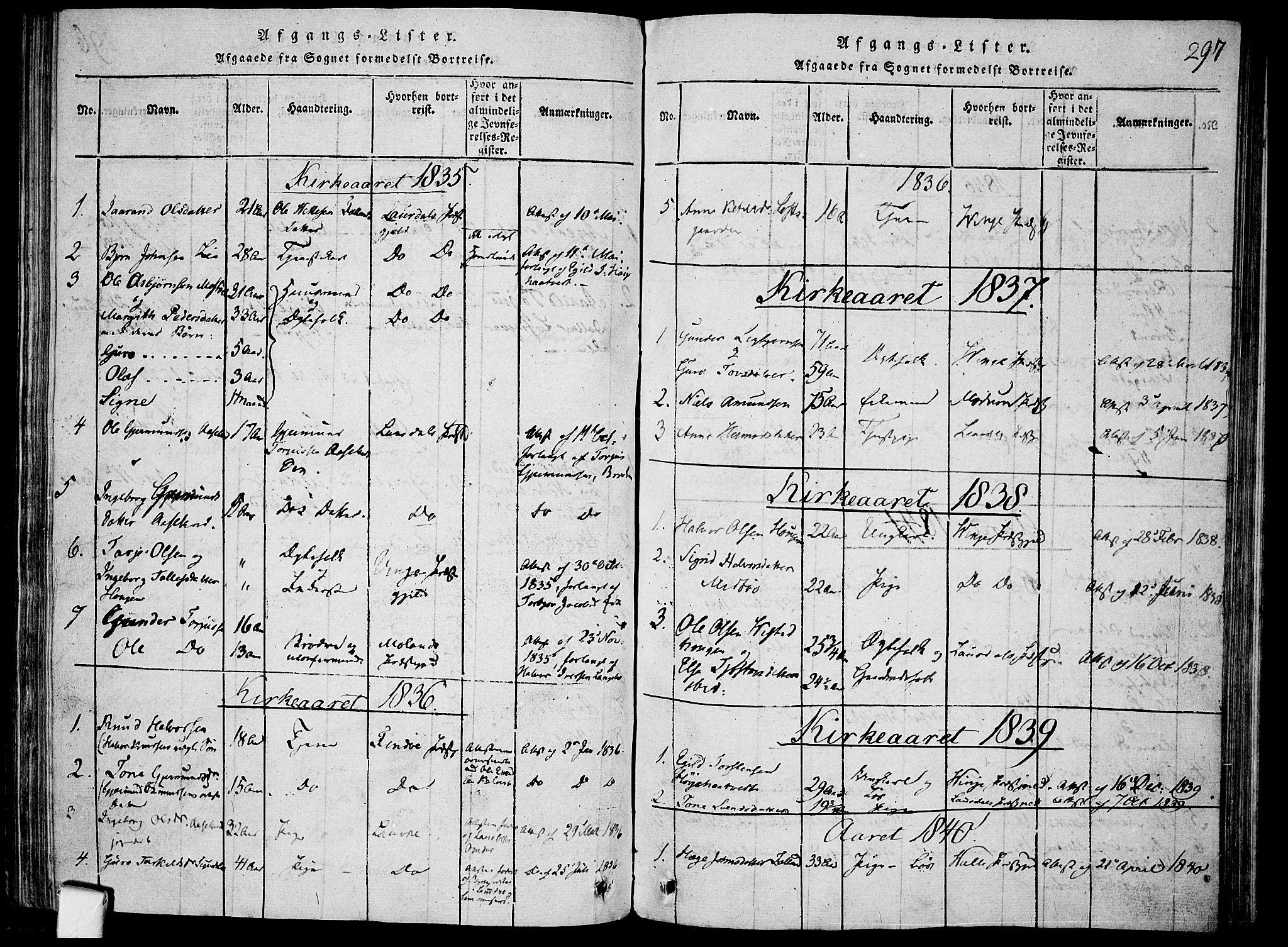 SAKO, Mo kirkebøker, F/Fa/L0004: Ministerialbok nr. I 4, 1814-1844, s. 297