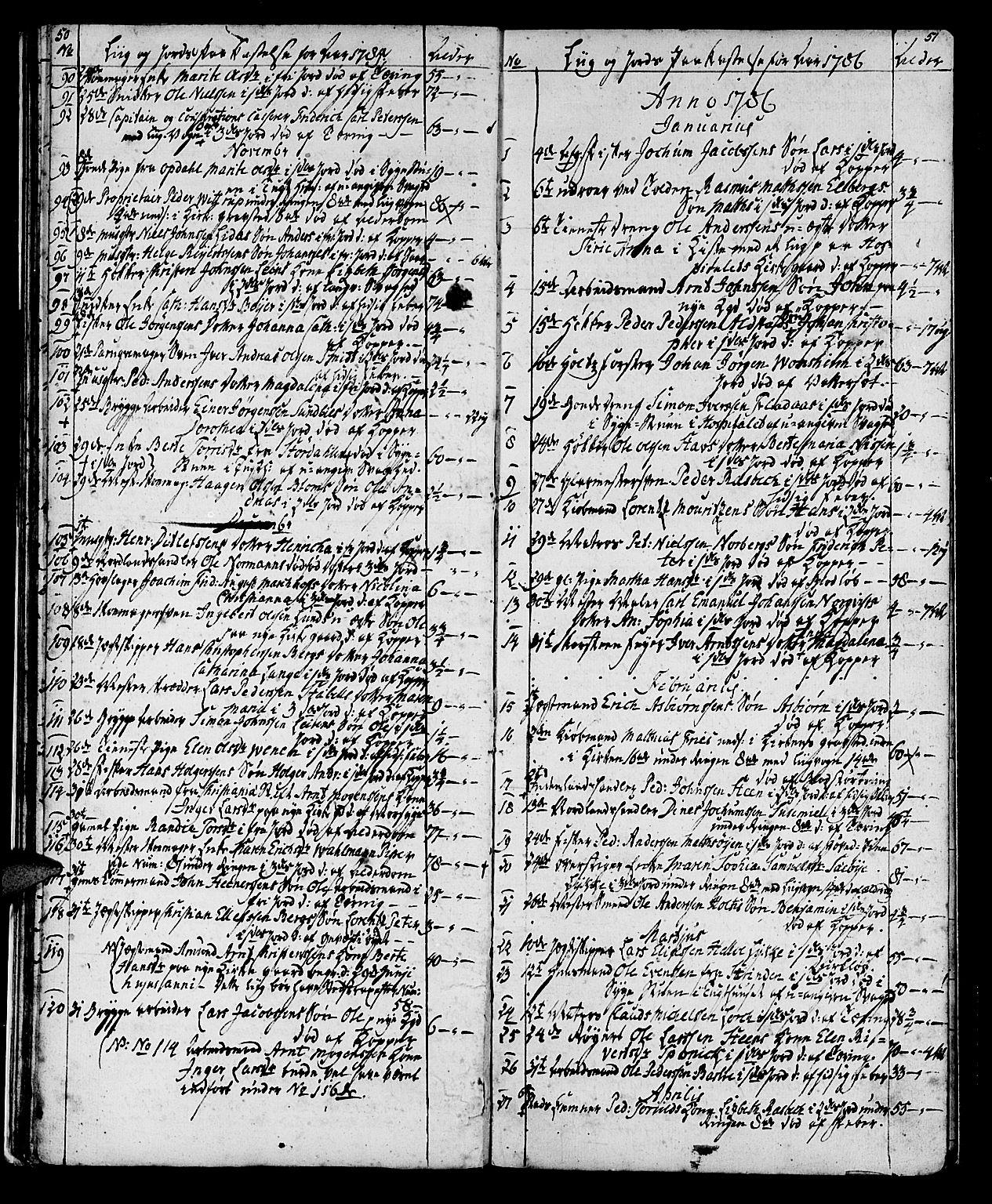 SAT, Ministerialprotokoller, klokkerbøker og fødselsregistre - Sør-Trøndelag, 602/L0134: Klokkerbok nr. 602C02, 1759-1812, s. 50-51