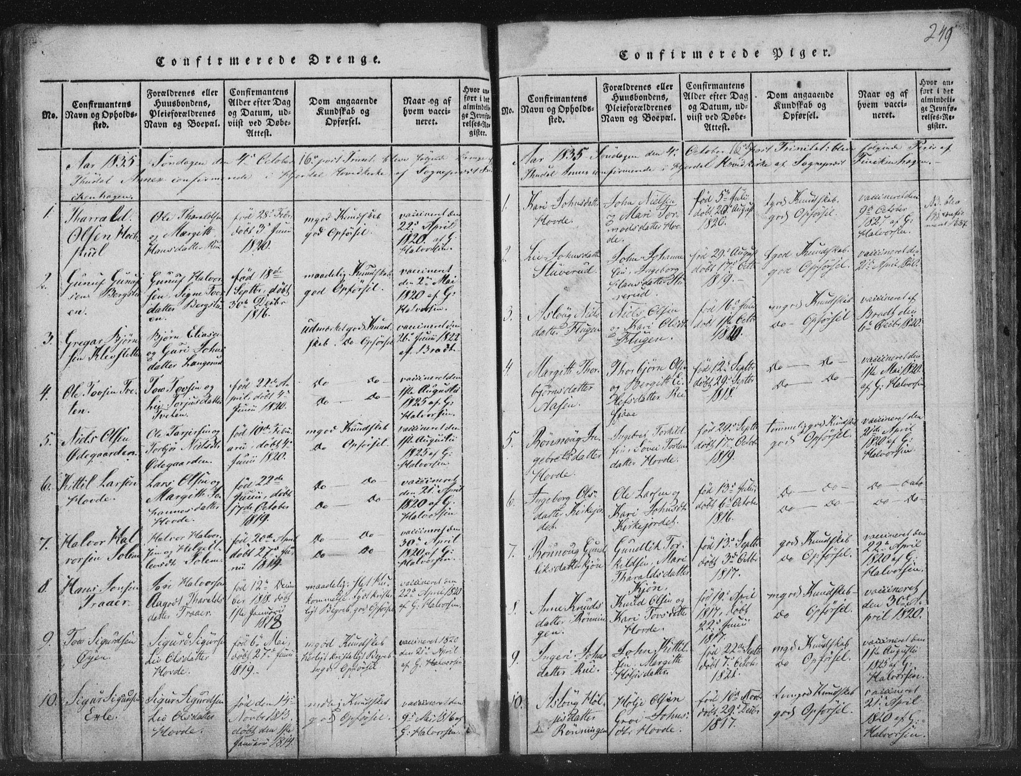 SAKO, Hjartdal kirkebøker, F/Fc/L0001: Ministerialbok nr. III 1, 1815-1843, s. 249