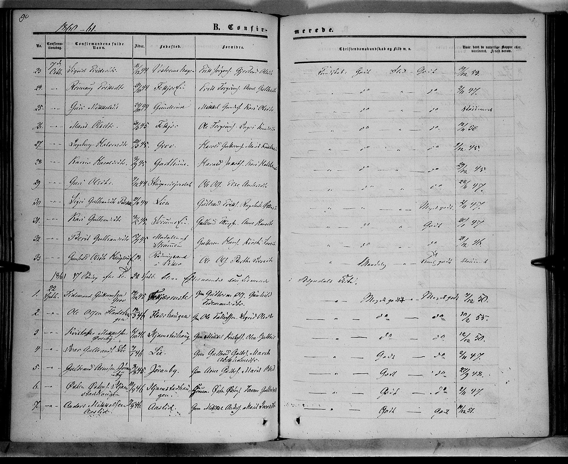SAH, Sør-Aurdal prestekontor, Ministerialbok nr. 7, 1849-1876, s. 90