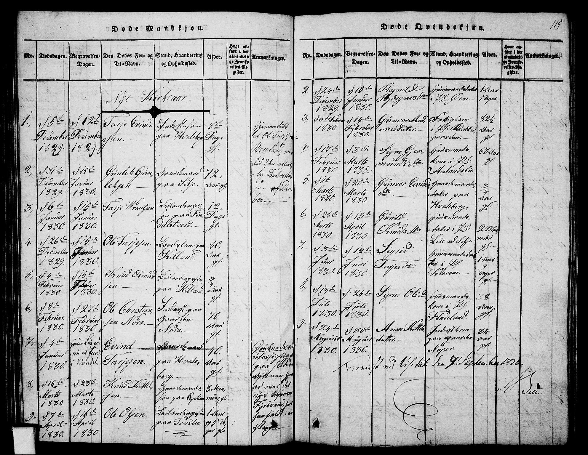 SAKO, Fyresdal kirkebøker, G/Ga/L0001: Klokkerbok nr. I 1, 1816-1840, s. 115