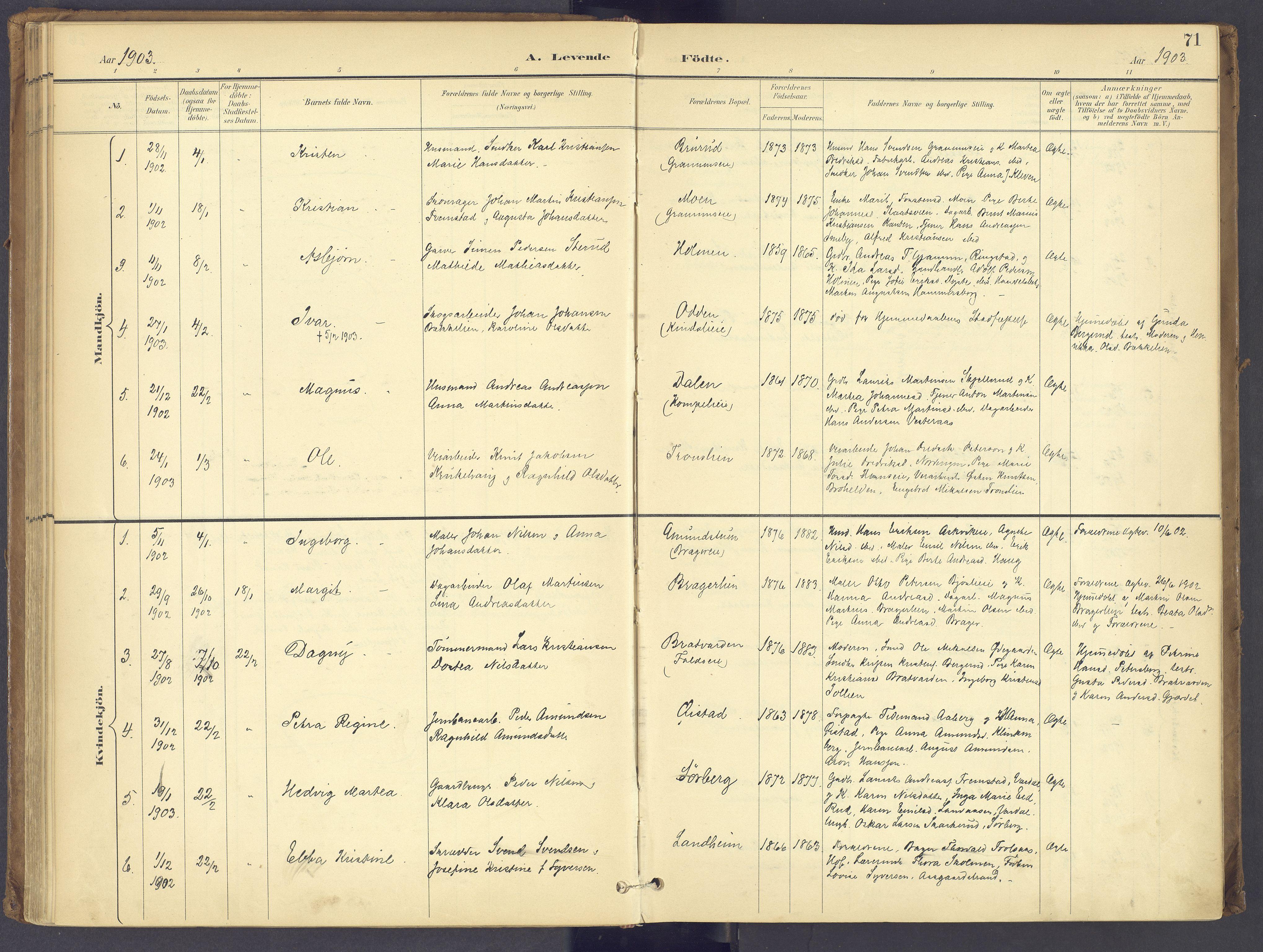 SAH, Søndre Land prestekontor, K/L0006: Ministerialbok nr. 6, 1895-1904, s. 71