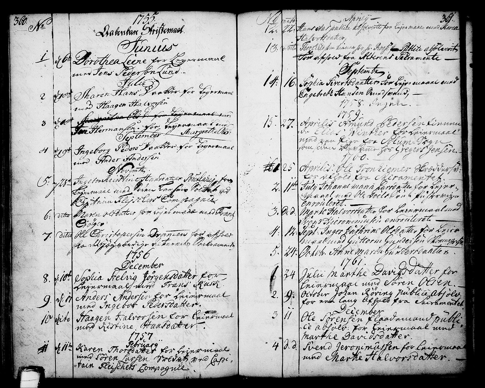SAKO, Skien kirkebøker, F/Fa/L0003: Ministerialbok nr. 3, 1755-1791, s. 360-361