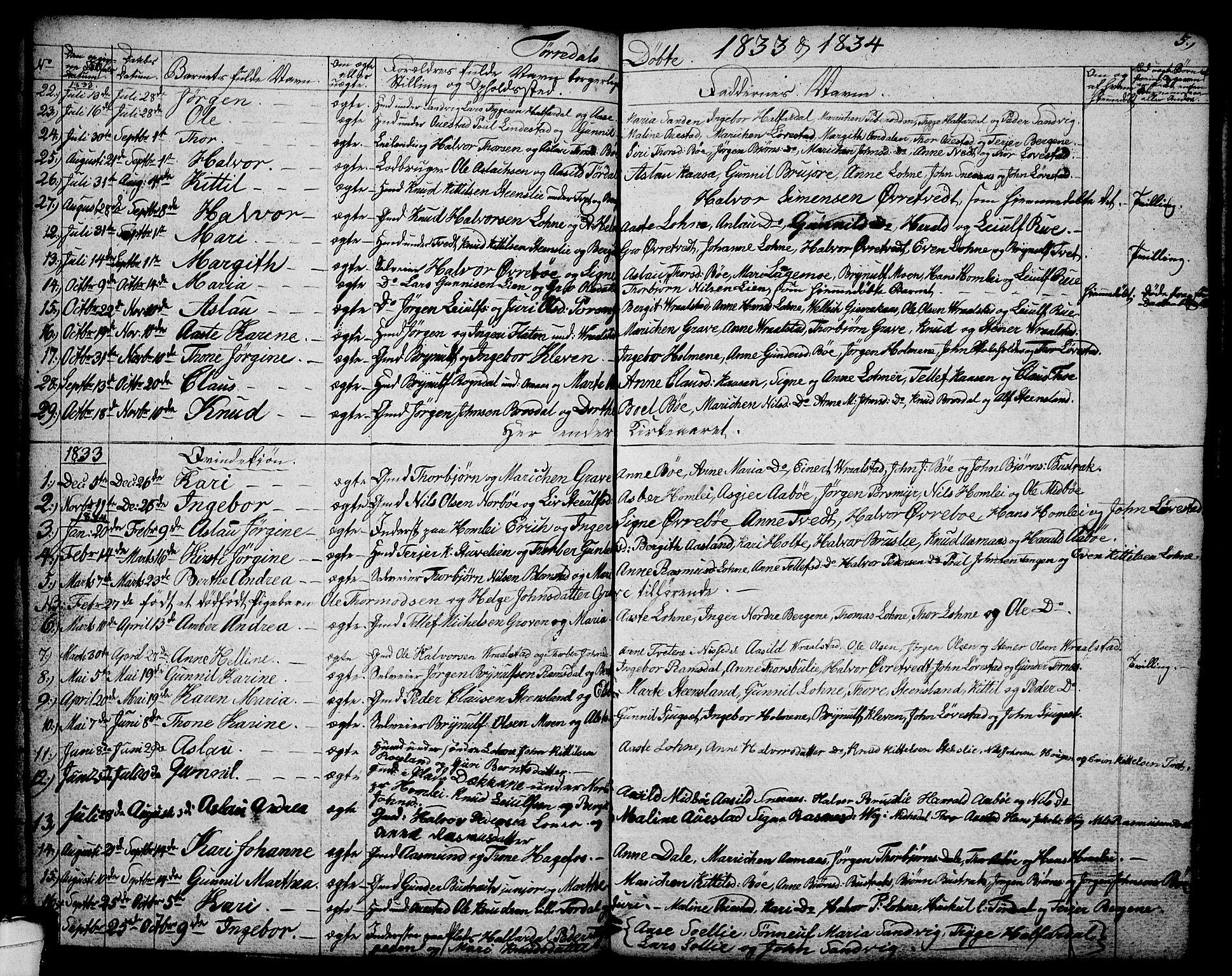 SAKO, Drangedal kirkebøker, G/Ga/L0001: Klokkerbok nr. I 1 /2, 1814-1856, s. 5