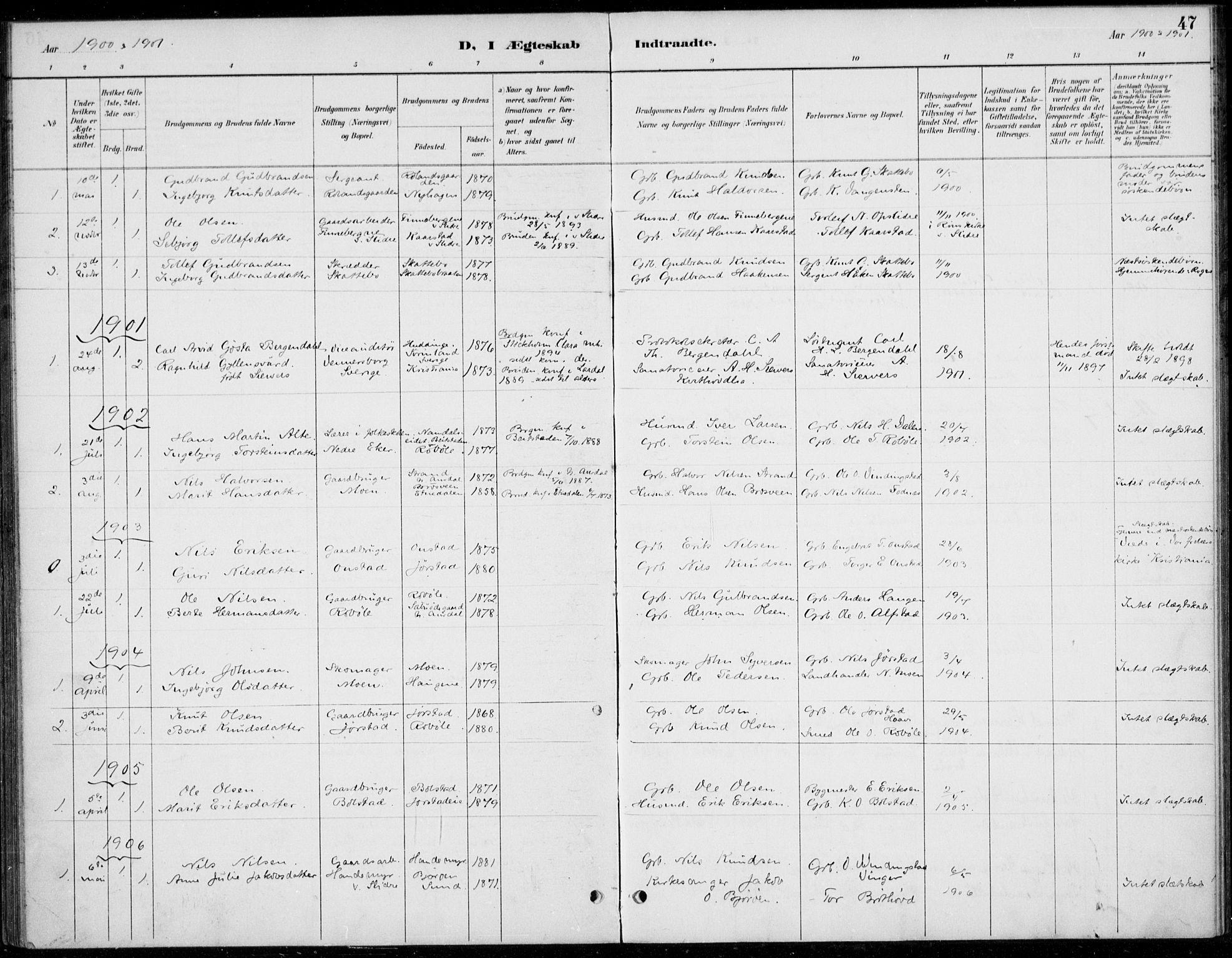 SAH, Øystre Slidre prestekontor, Ministerialbok nr. 5, 1887-1916, s. 47