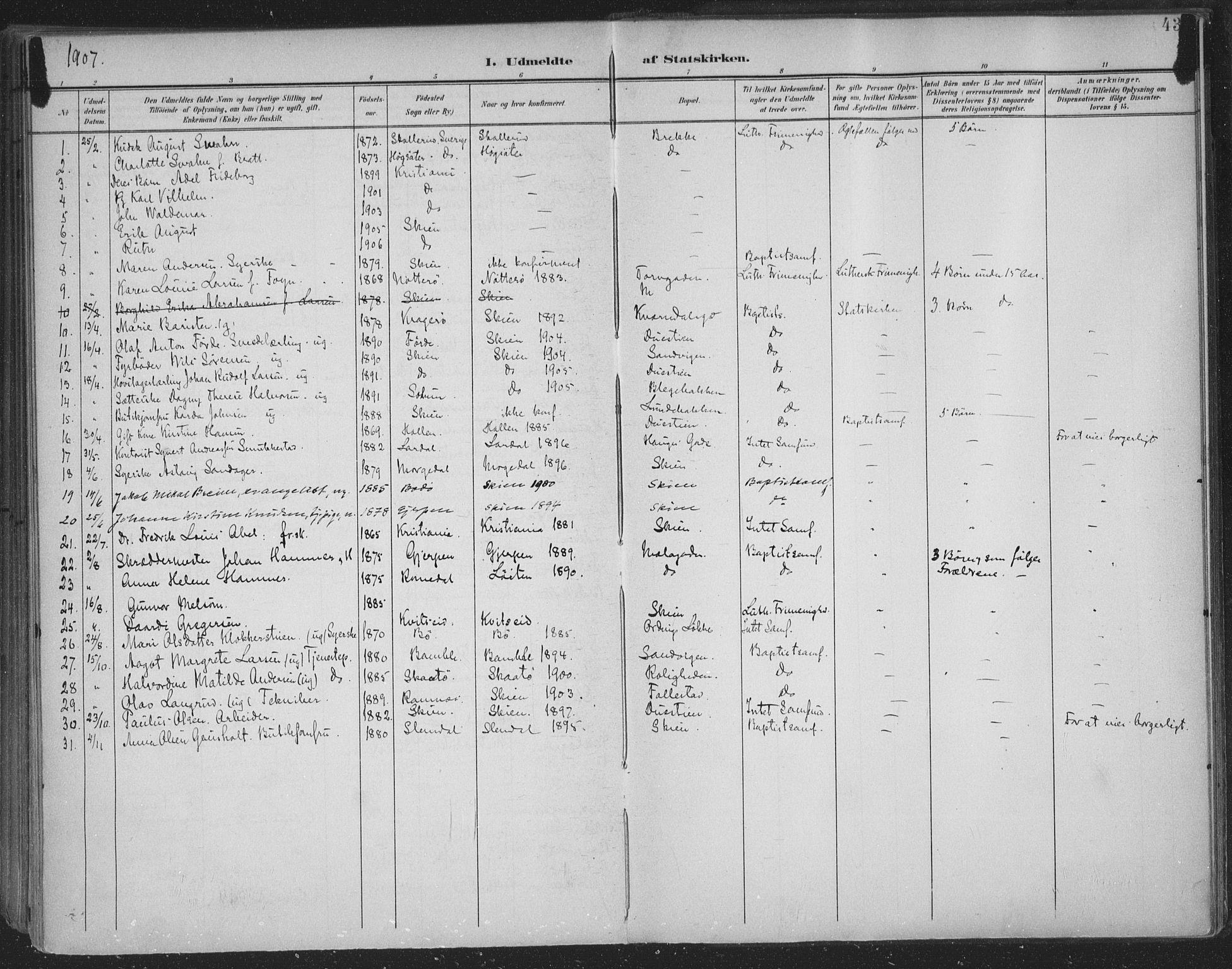 SAKO, Skien kirkebøker, F/Fa/L0011: Ministerialbok nr. 11, 1900-1907, s. 432
