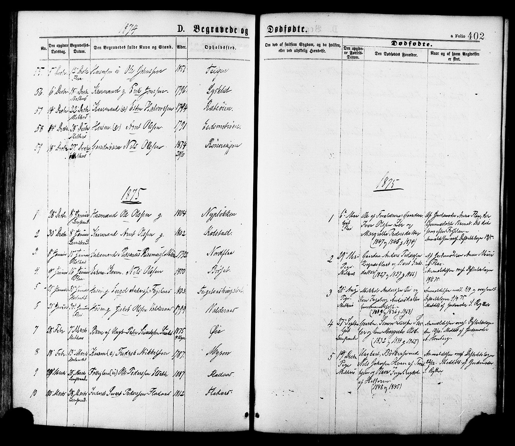 SAT, Ministerialprotokoller, klokkerbøker og fødselsregistre - Sør-Trøndelag, 691/L1079: Ministerialbok nr. 691A11, 1873-1886, s. 402