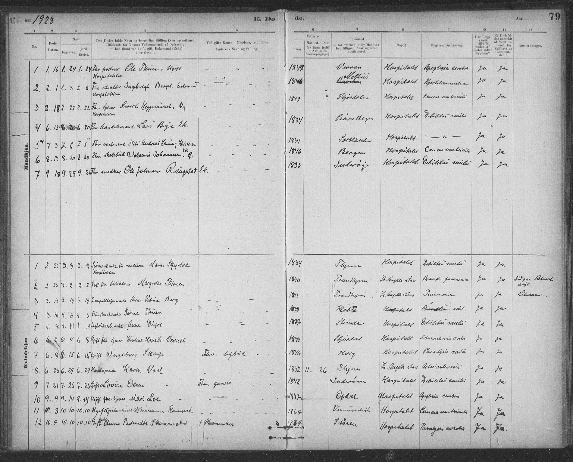 SAT, Ministerialprotokoller, klokkerbøker og fødselsregistre - Sør-Trøndelag, 623/L0470: Ministerialbok nr. 623A04, 1884-1938, s. 79