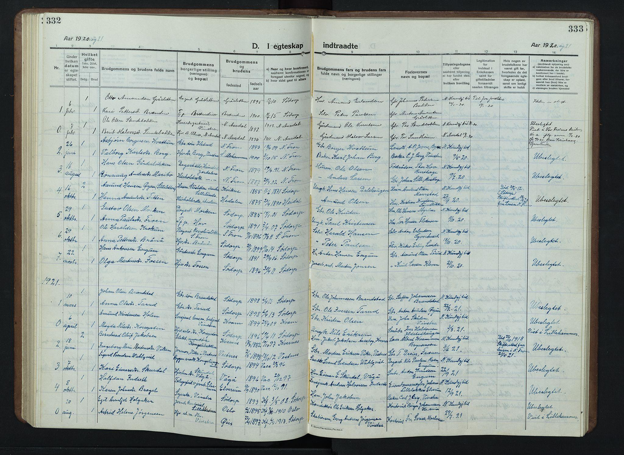 SAH, Nord-Fron prestekontor, Klokkerbok nr. 7, 1915-1946, s. 332-333