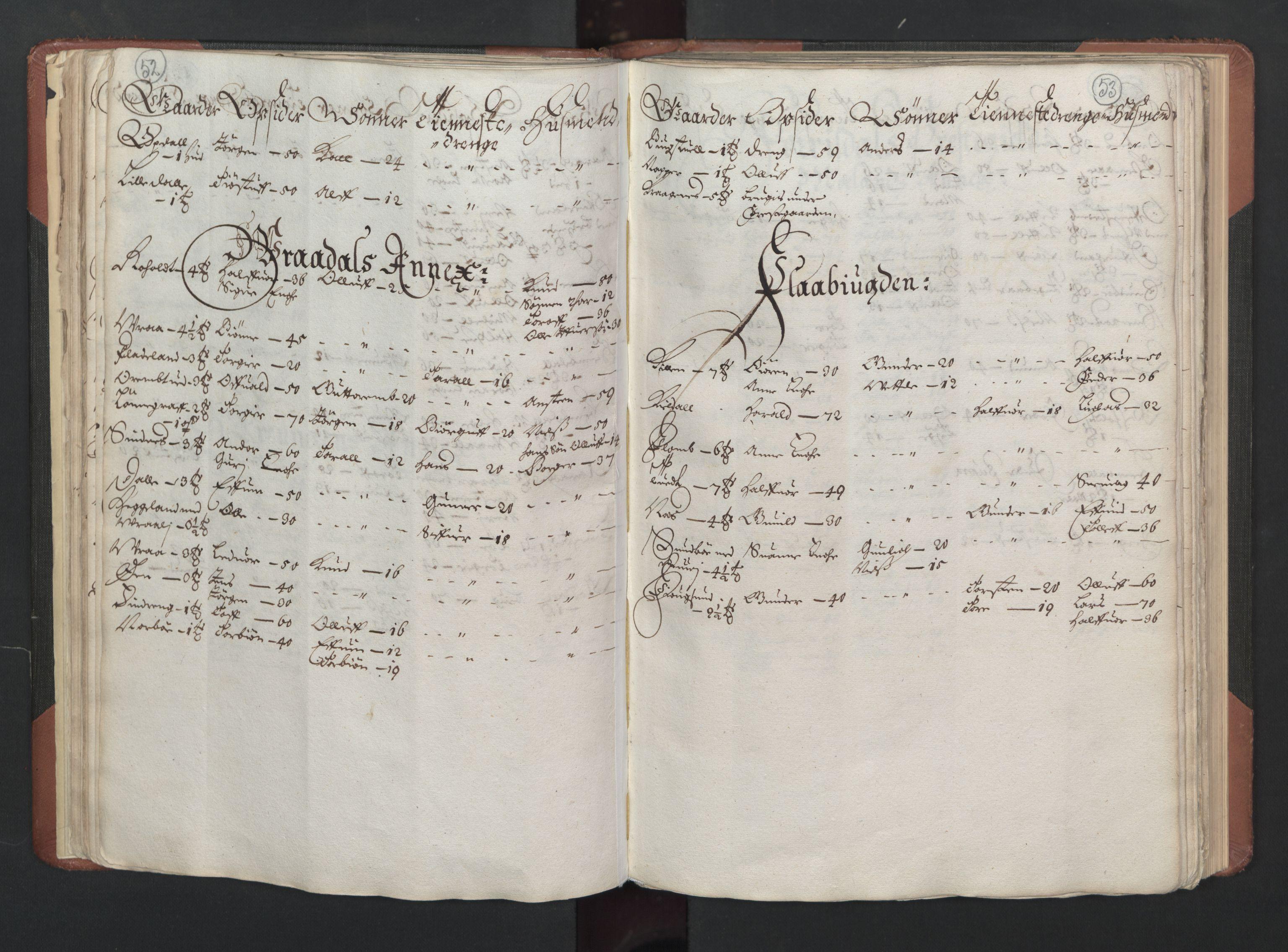 RA, Fogdenes og sorenskrivernes manntall 1664-1666, nr. 6: Øvre og Nedre Telemark fogderi og Bamble fogderi , 1664, s. 52-53